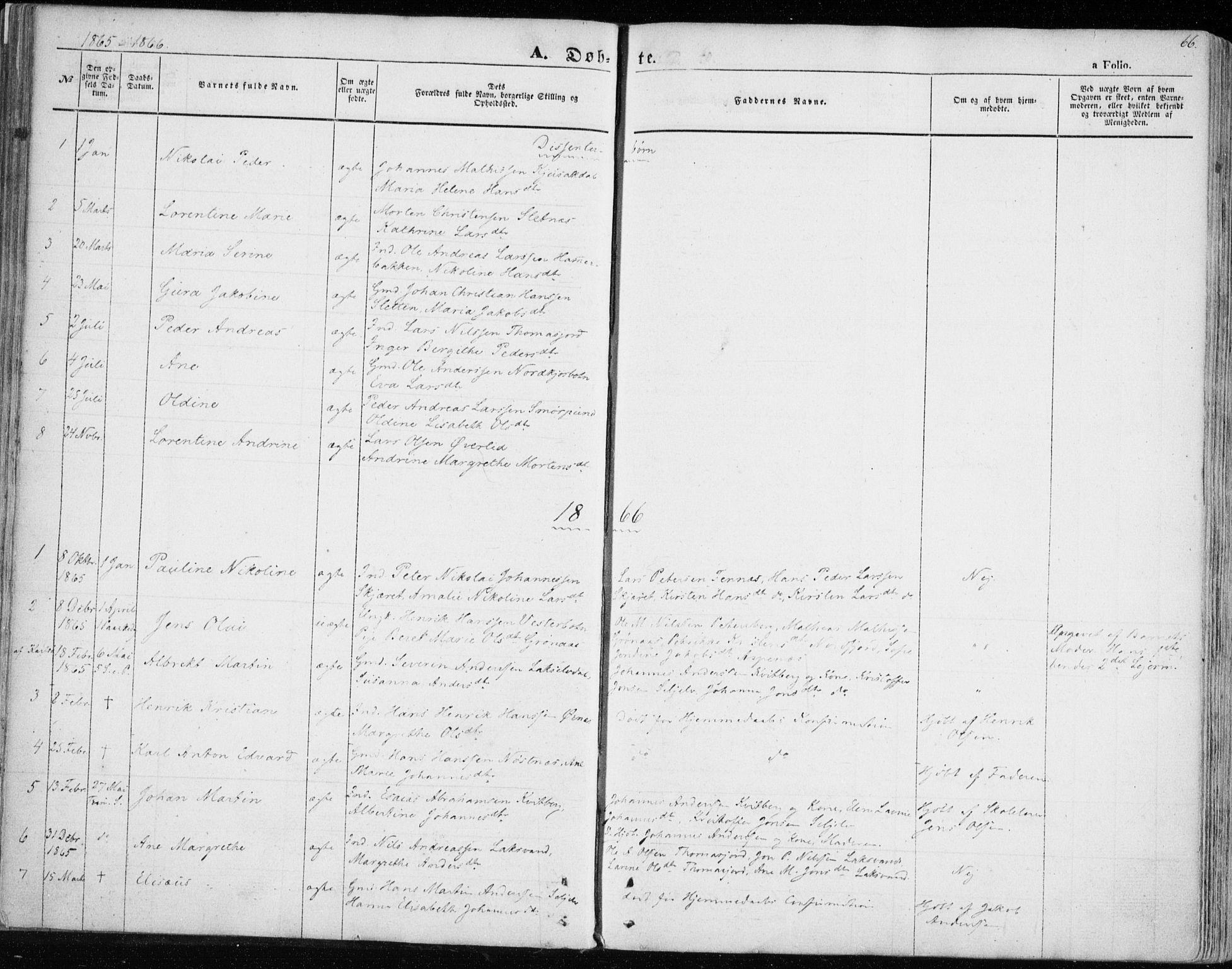 SATØ, Balsfjord sokneprestembete, Parish register (official) no. 3, 1856-1870, p. 66