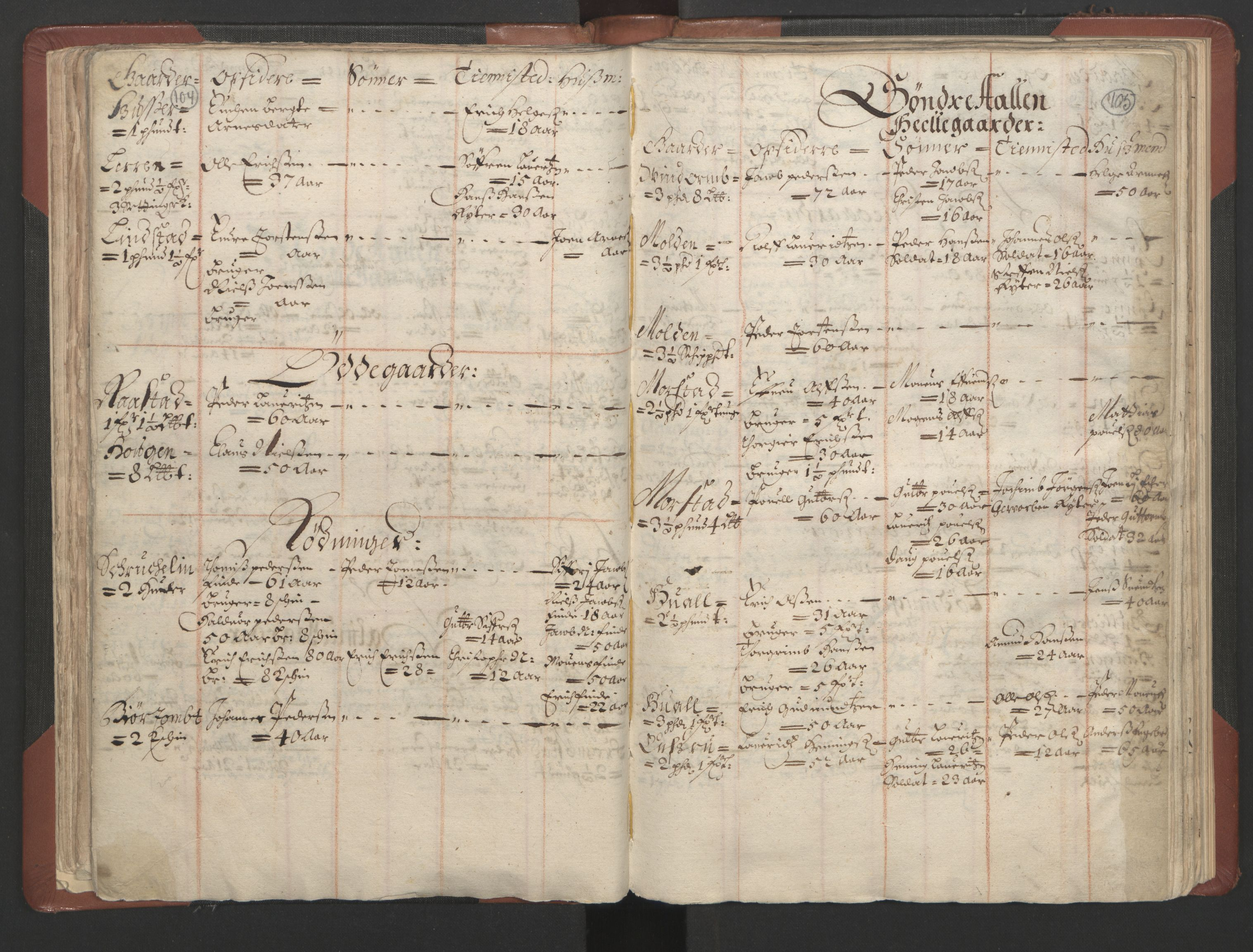RA, Bailiff's Census 1664-1666, no. 4: Hadeland and Valdres fogderi and Gudbrandsdal fogderi, 1664, p. 104-105