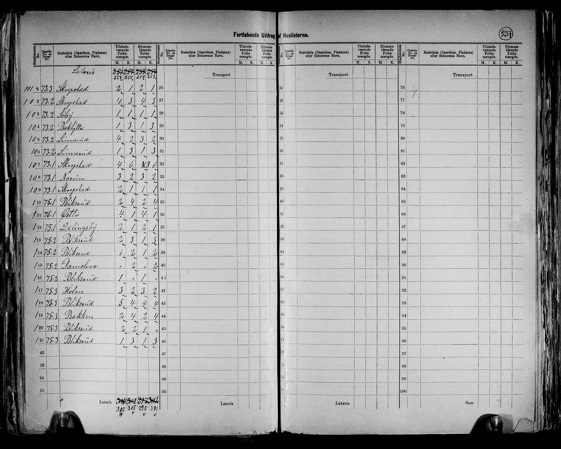 RA, 1891 census for 0221 Høland, 1891, p. 7