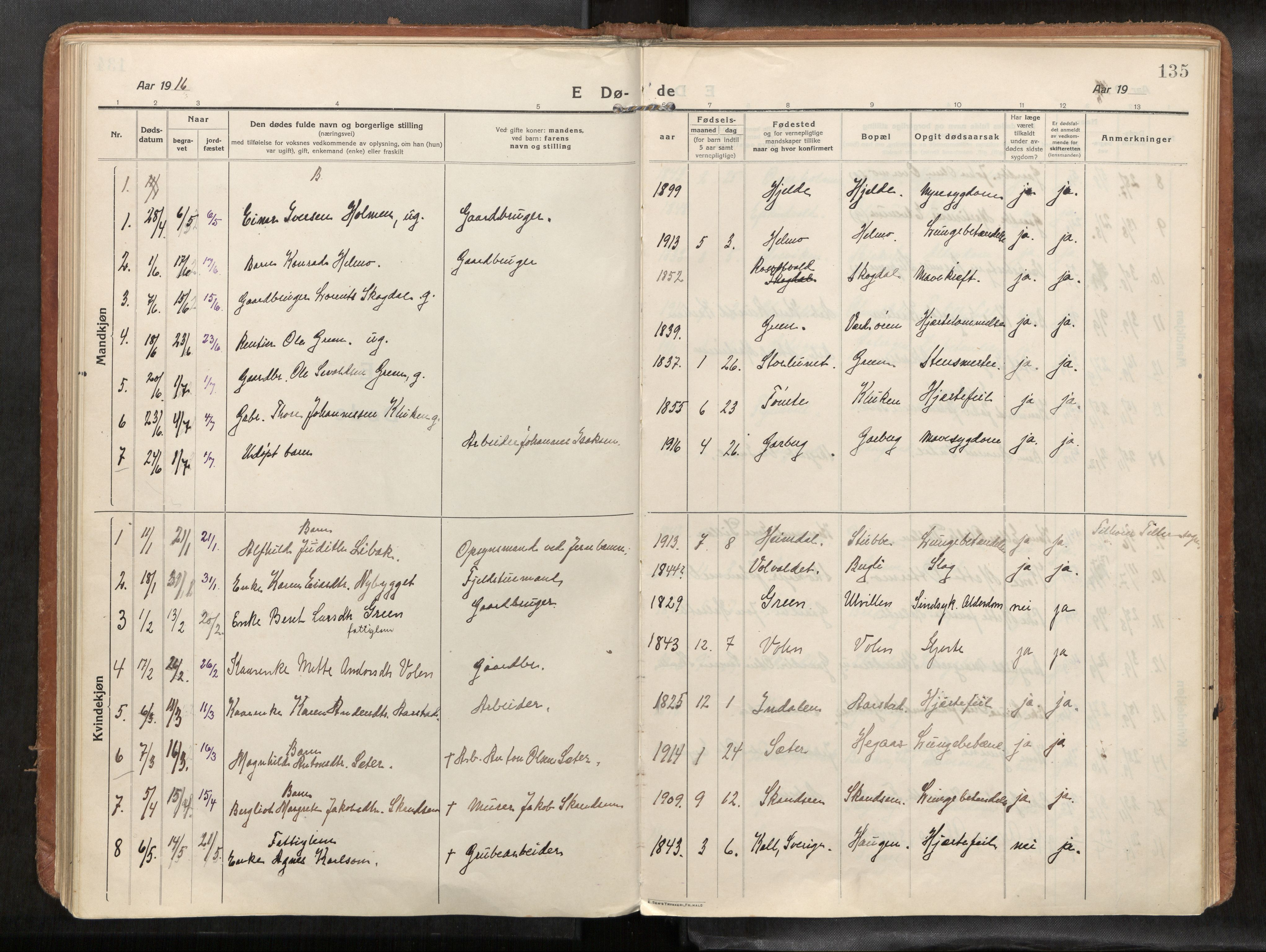 SAT, Verdal sokneprestkontor*, Parish register (official) no. 1, 1916-1928, p. 135