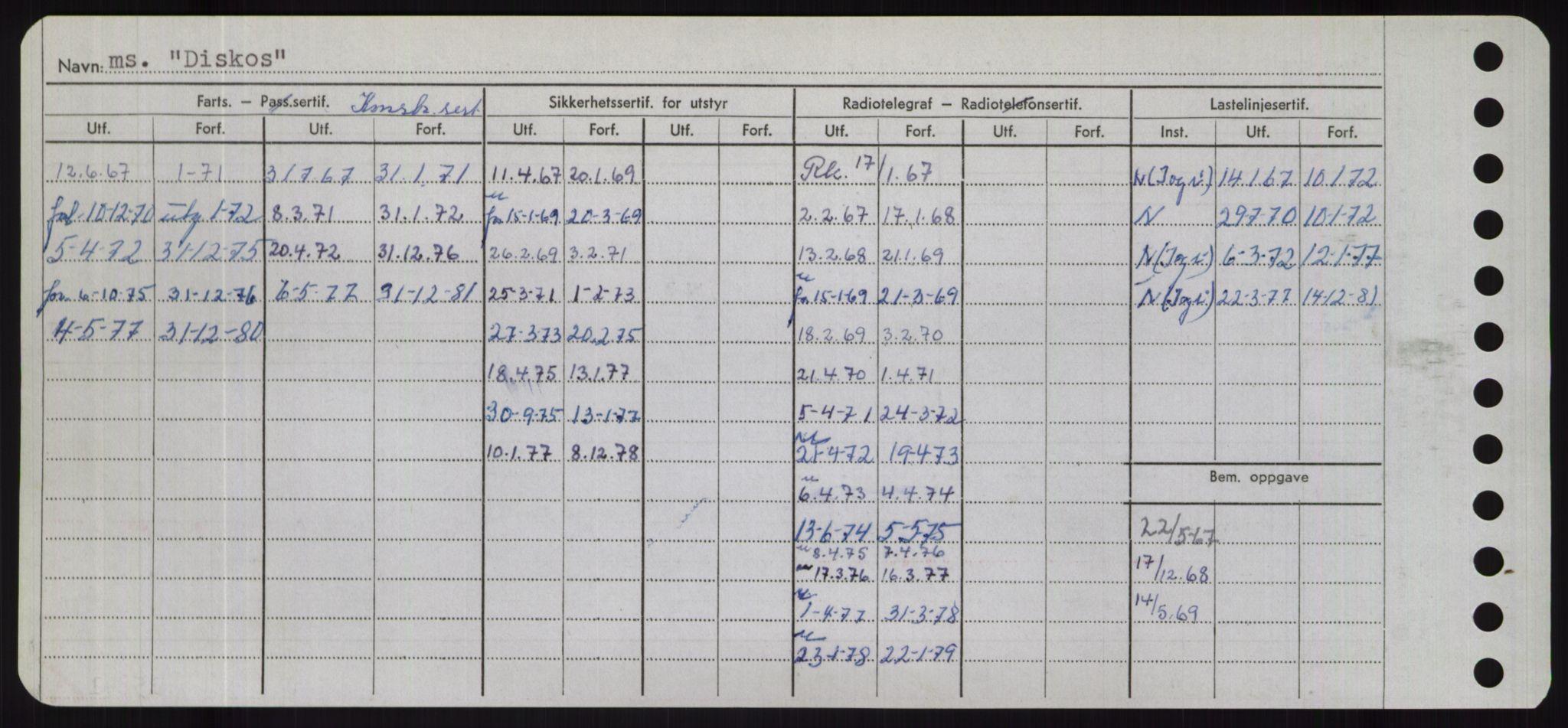 RA, Sjøfartsdirektoratet med forløpere, Skipsmålingen, H/Hd/L0008: Fartøy, C-D, p. 520
