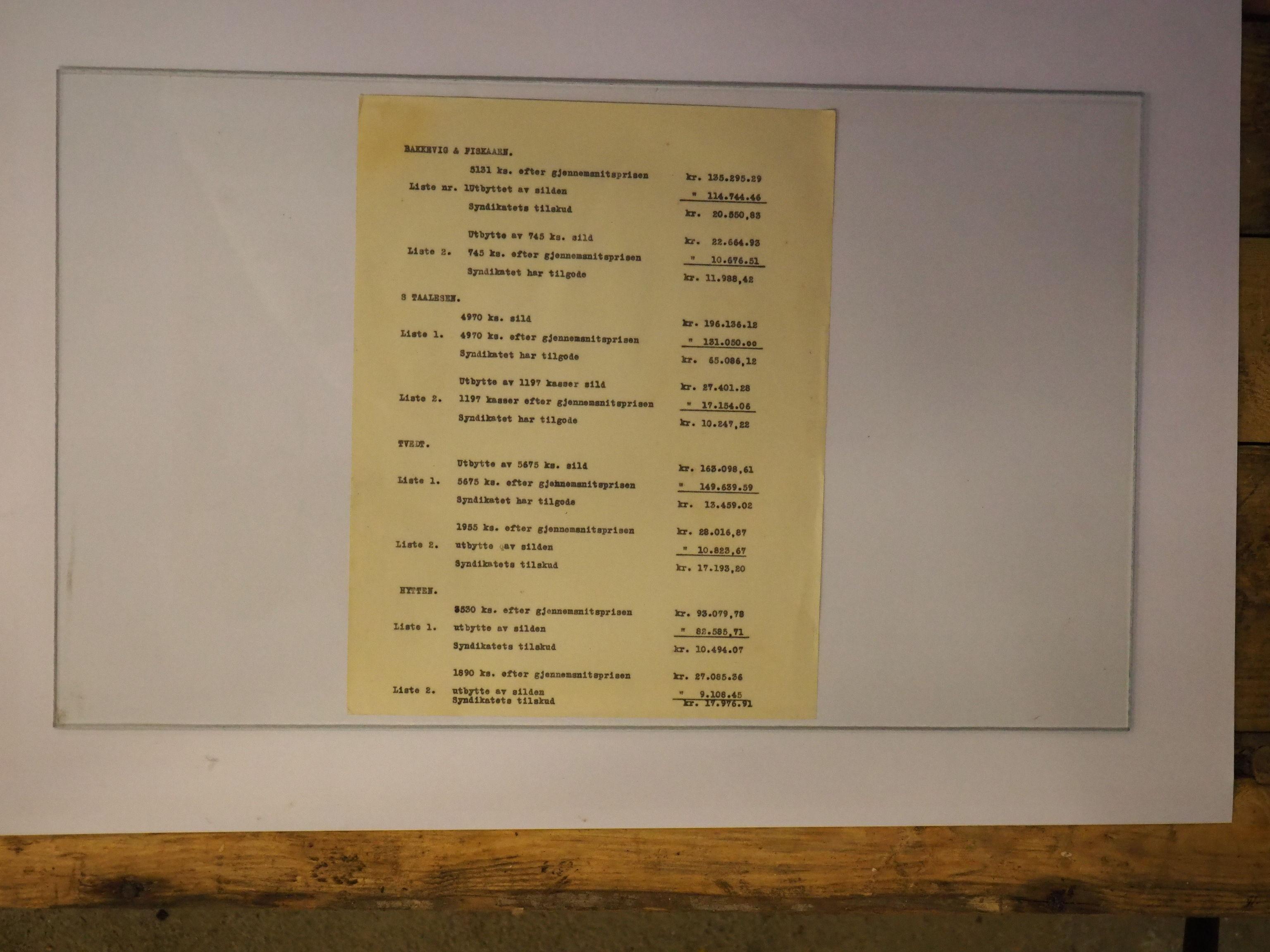 HABI, Hullsyndikatet, 1920