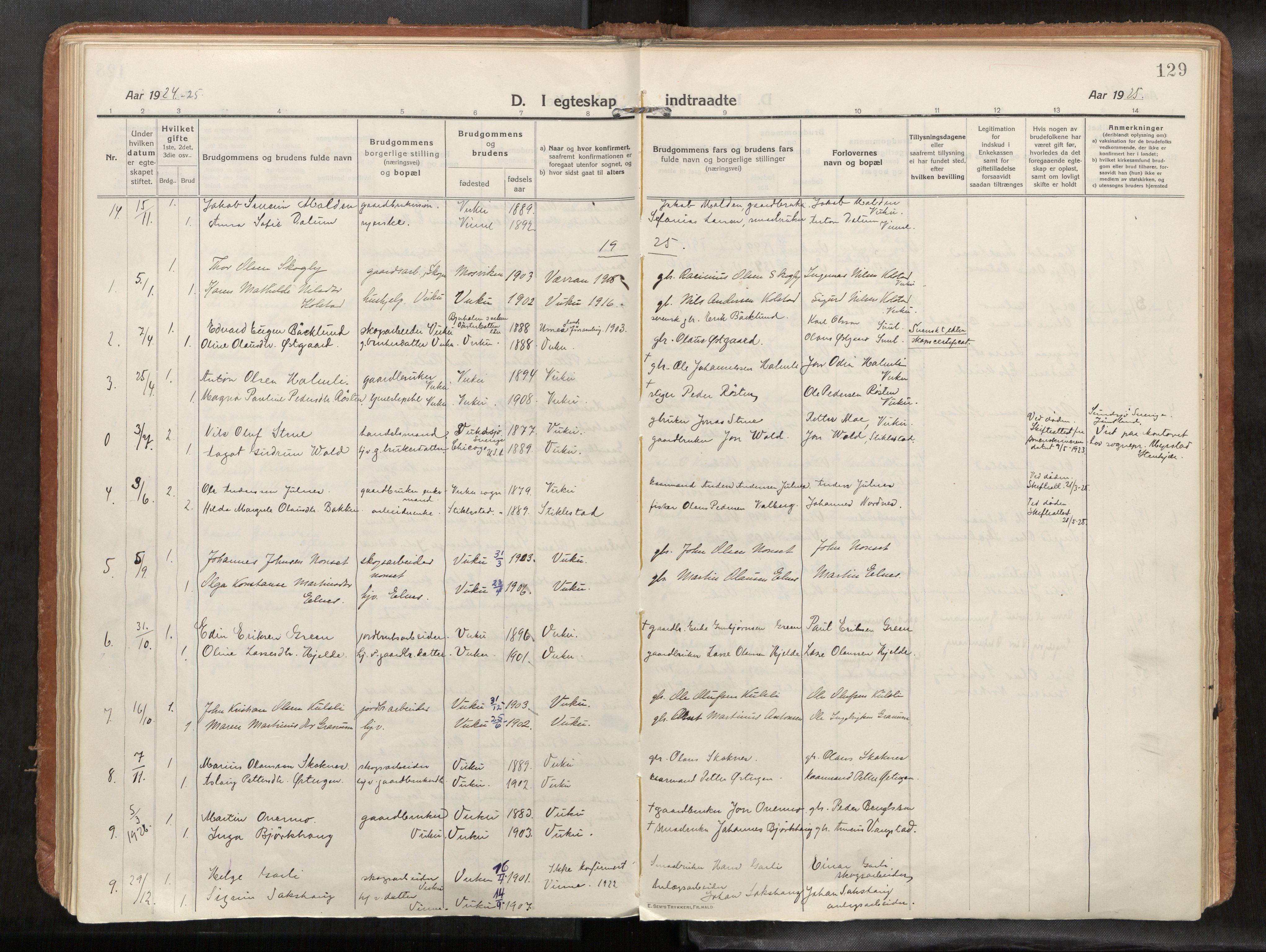 SAT, Verdal sokneprestkontor*, Parish register (official) no. 1, 1916-1928, p. 129