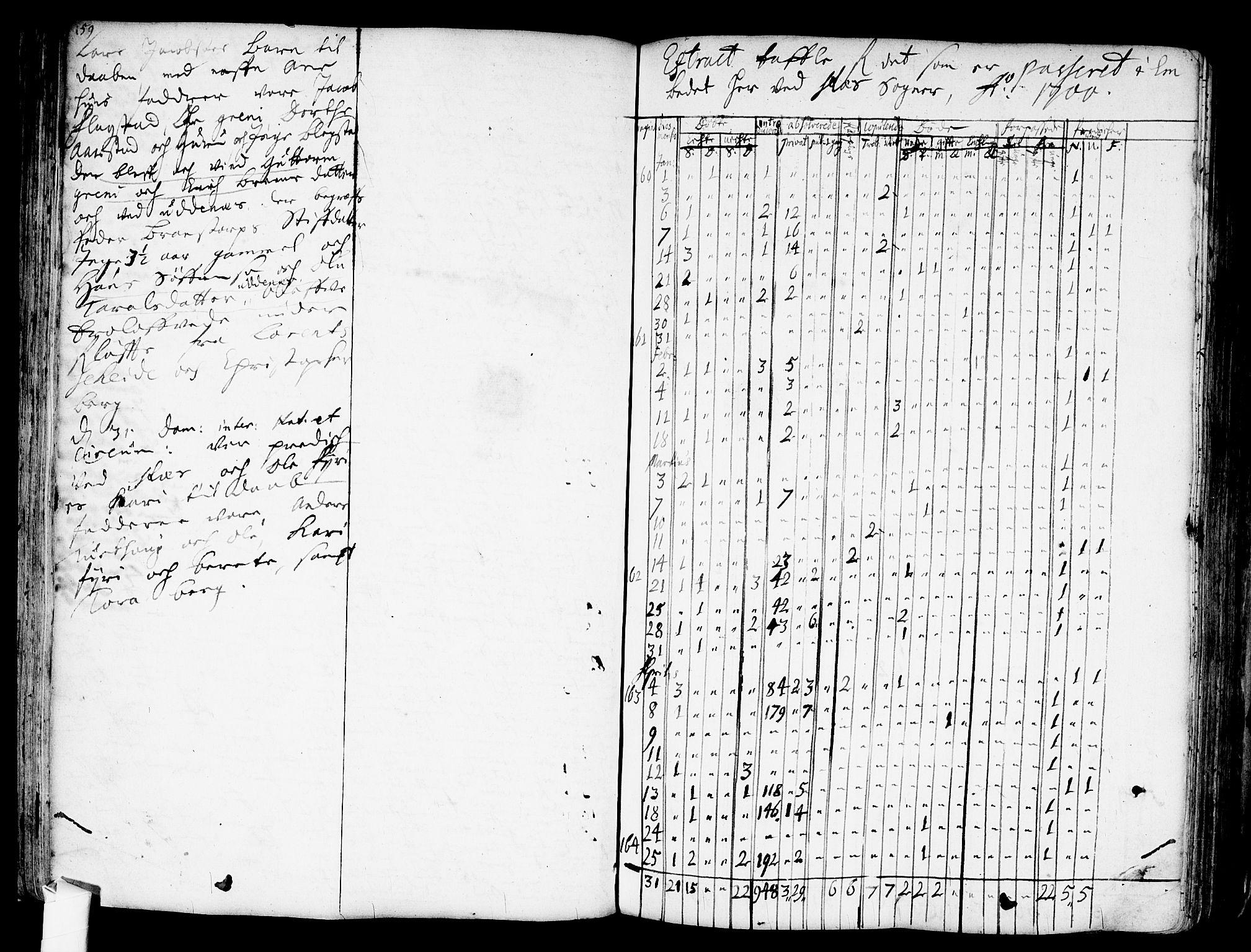 SAO, Nes prestekontor Kirkebøker, F/Fa/L0001: Parish register (official) no. I 1, 1689-1716, p. 159a-159b