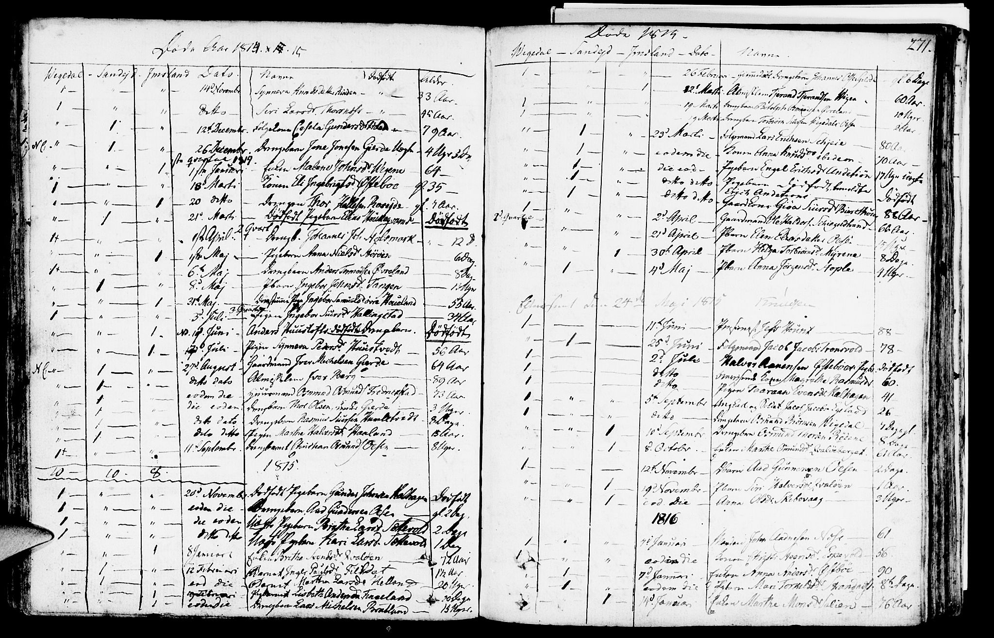 SAST, Vikedal sokneprestkontor, IV: Parish register (official) no. A 2, 1779-1817, p. 271