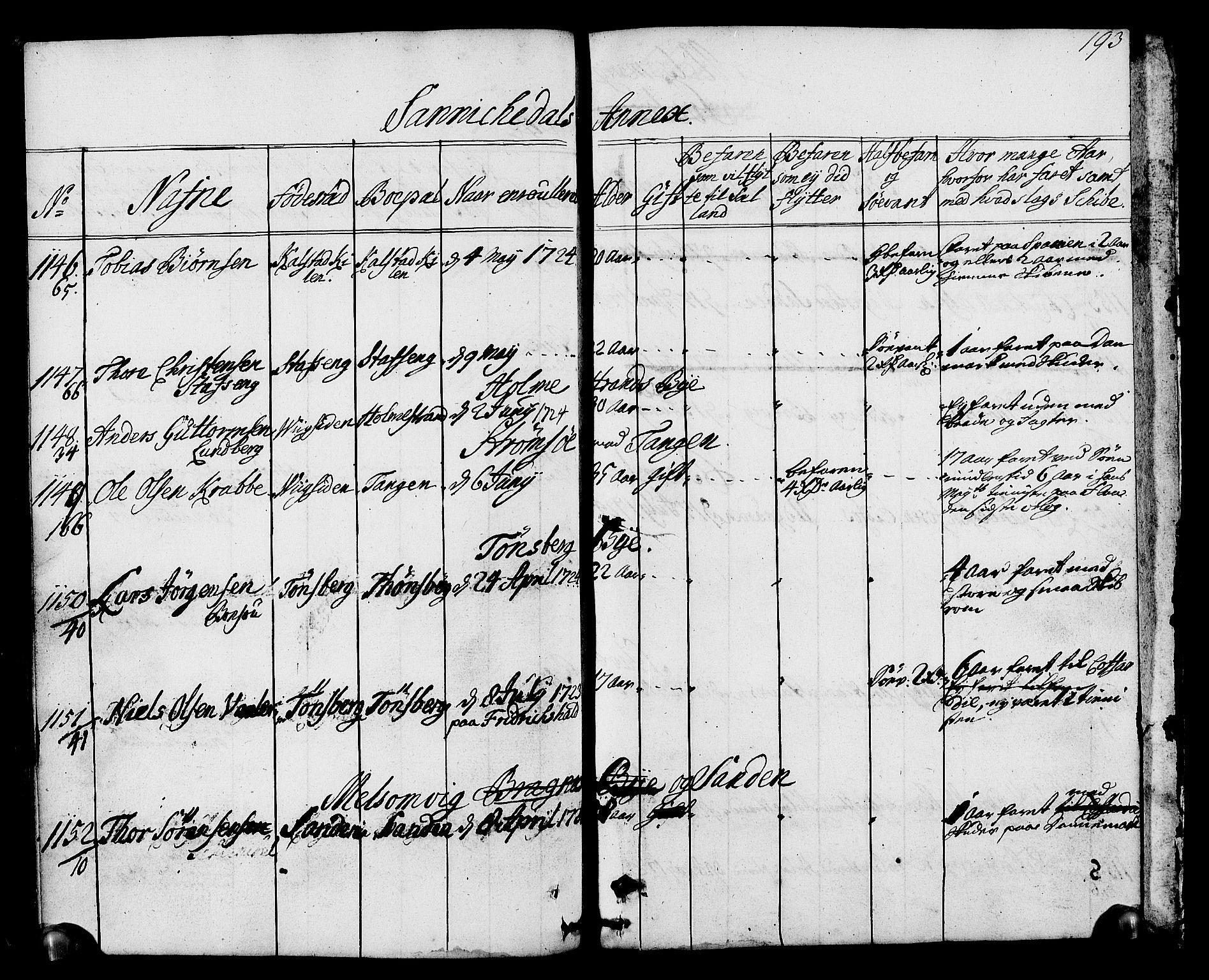 SAKO, Drammen innrulleringsdistrikt, F/Fa/L0002: Hovedrulle, 1723-1726, p. 194