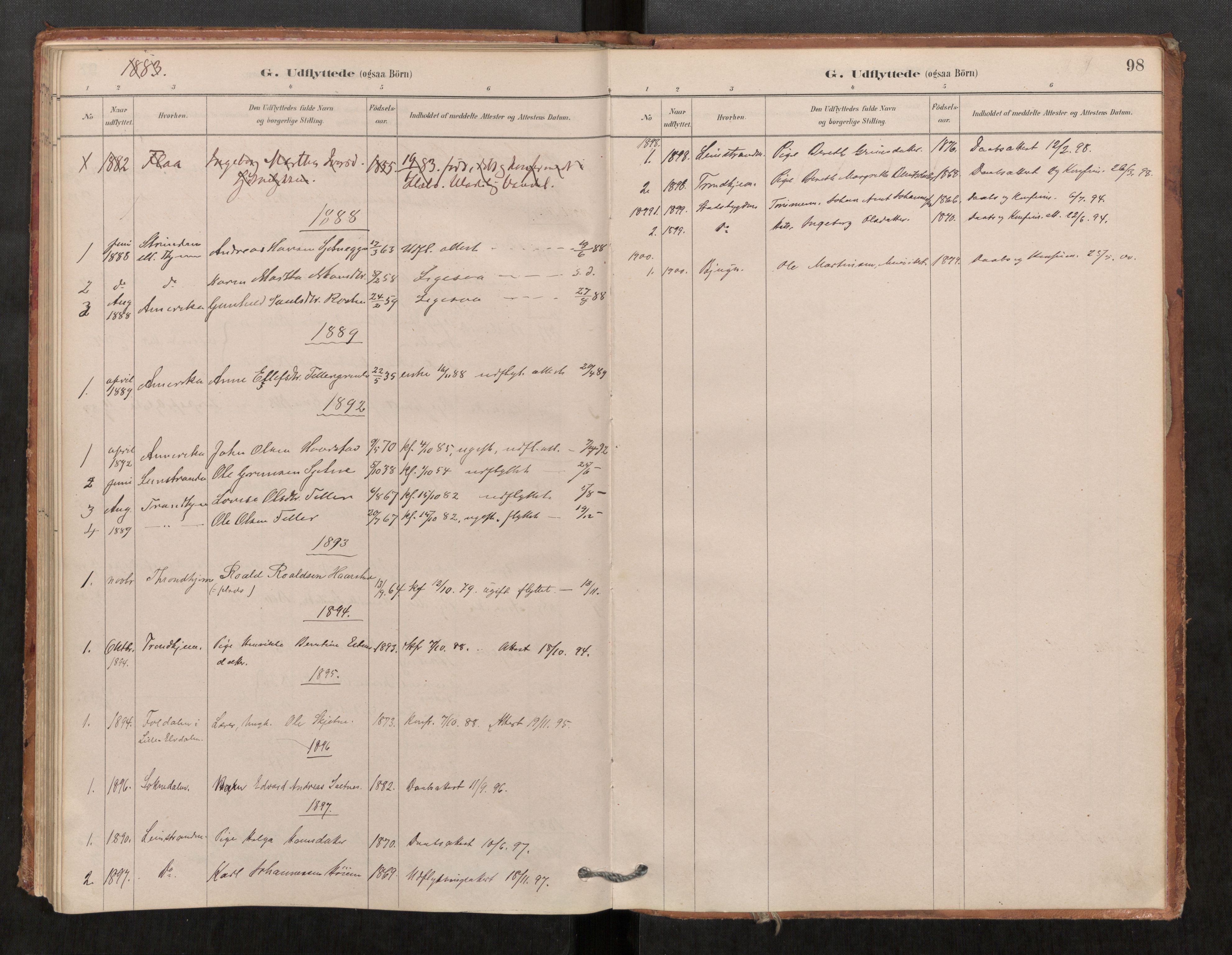 SAT, Klæbu sokneprestkontor, Parish register (official) no. 1, 1880-1900, p. 98
