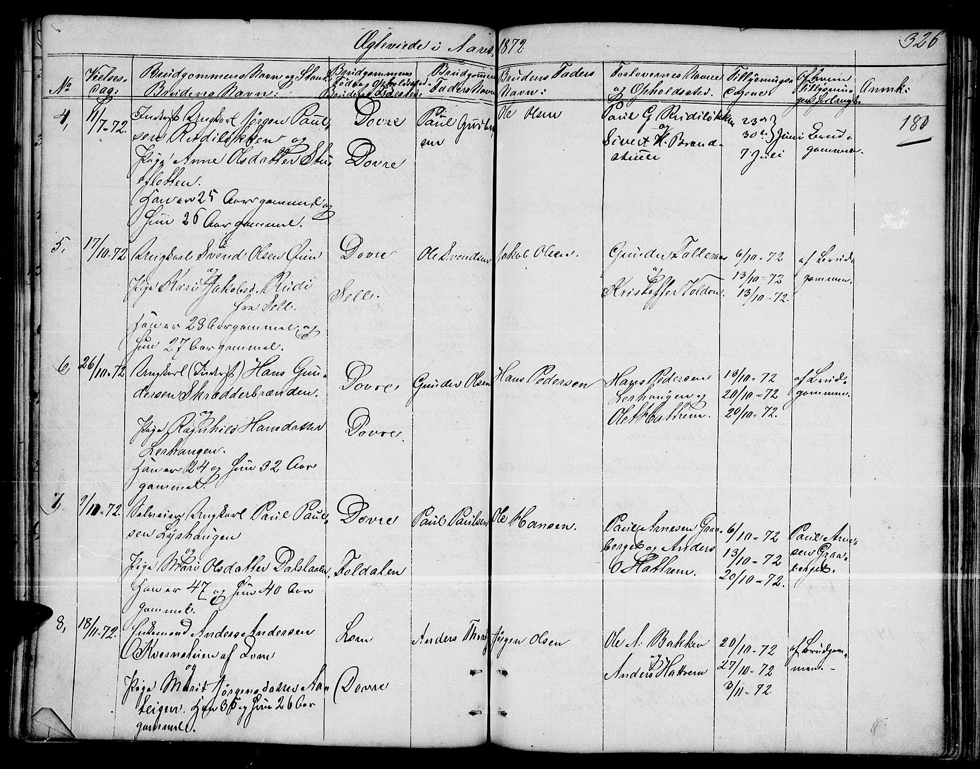 SAH, Dovre prestekontor, Parish register (copy) no. 1, 1862-1880, p. 326