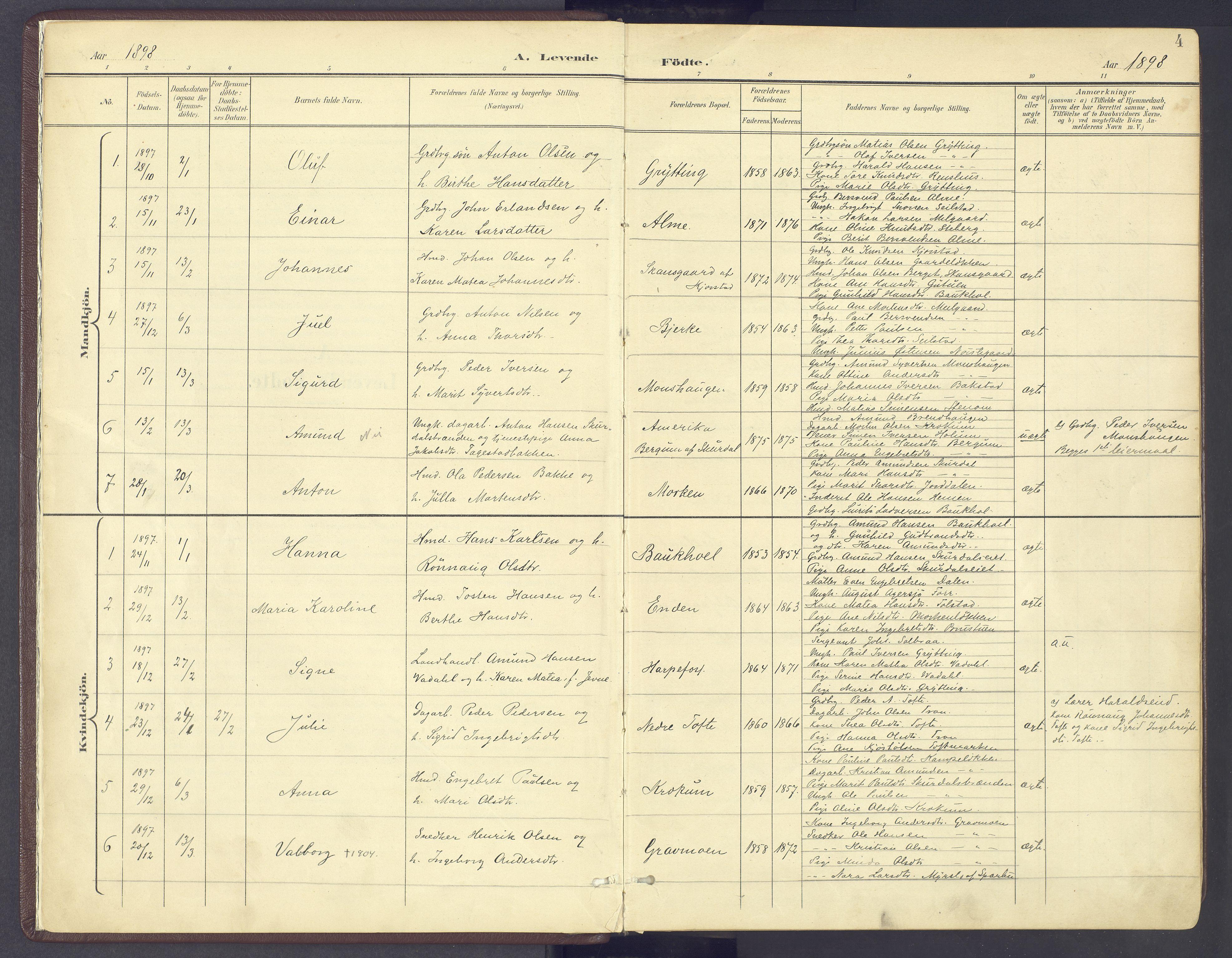 SAH, Sør-Fron prestekontor, H/Ha/Haa/L0004: Parish register (official) no. 4, 1898-1919, p. 4