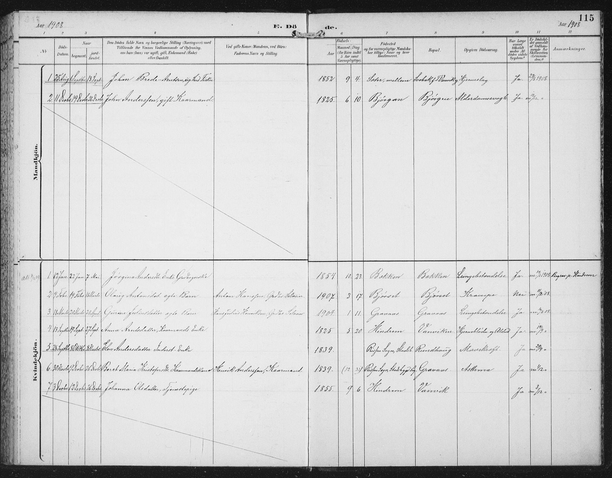 SAT, Ministerialprotokoller, klokkerbøker og fødselsregistre - Nord-Trøndelag, 702/L0024: Parish register (official) no. 702A02, 1898-1914, p. 115