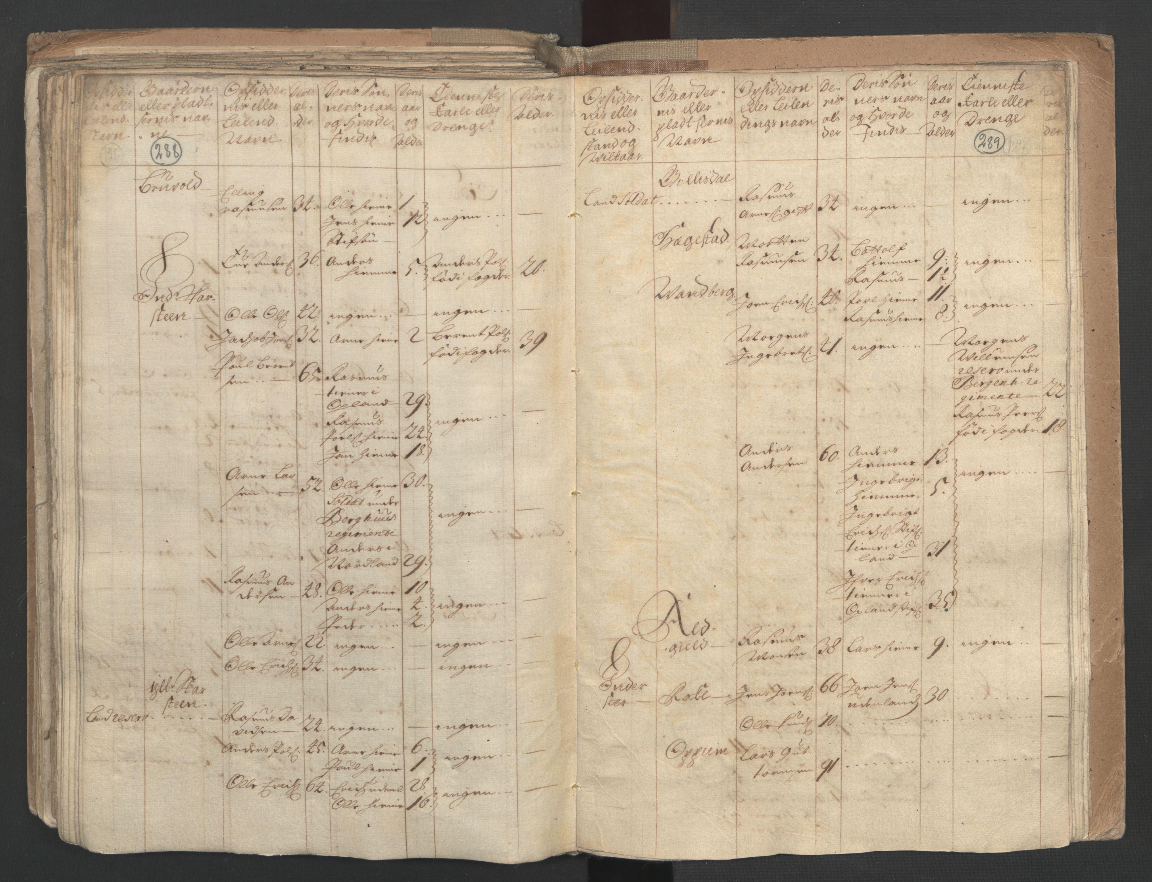 RA, Census (manntall) 1701, no. 9: Sunnfjord fogderi, Nordfjord fogderi and Svanø birk, 1701, p. 288-289