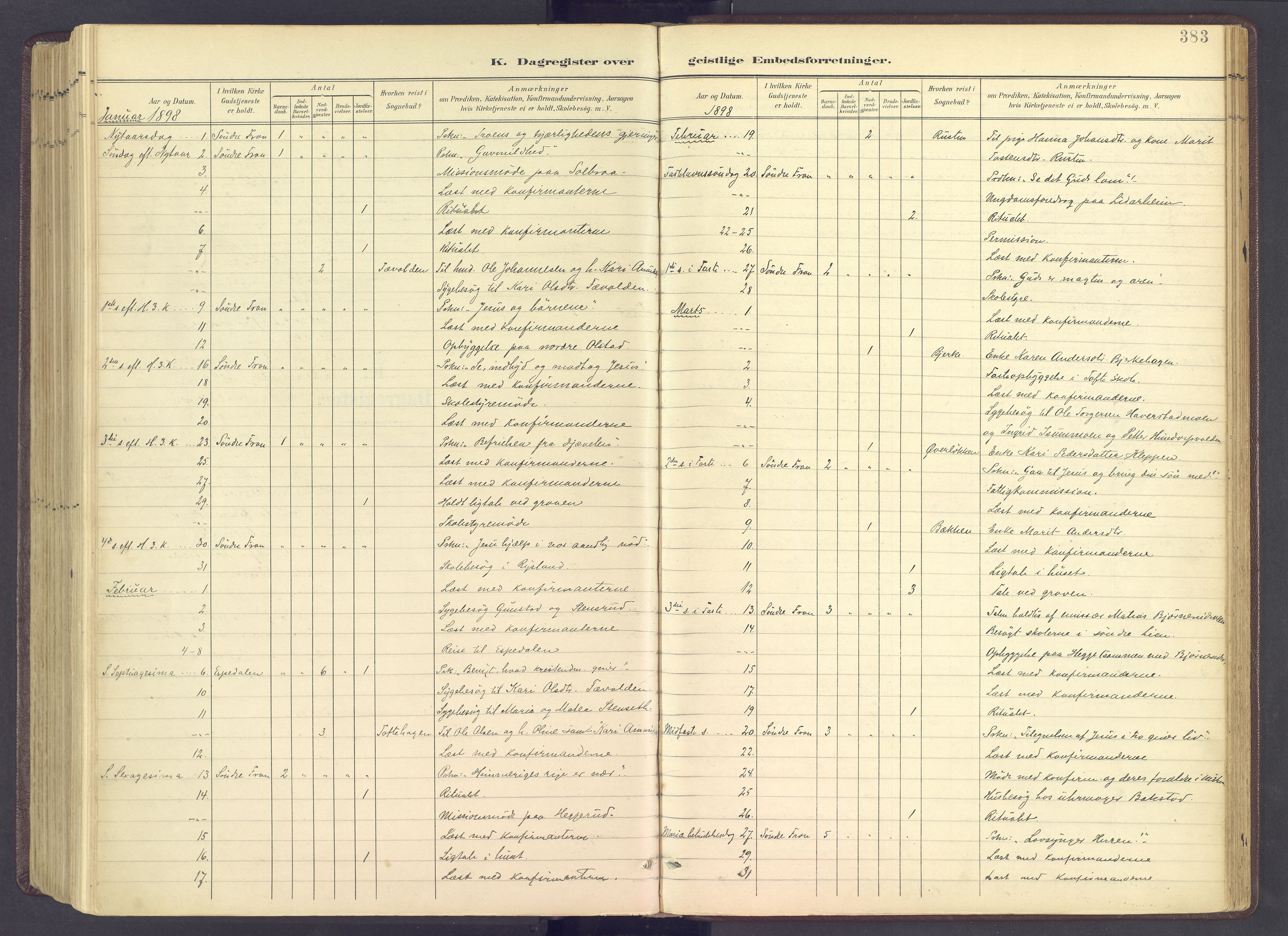 SAH, Sør-Fron prestekontor, H/Ha/Haa/L0004: Parish register (official) no. 4, 1898-1919, p. 383