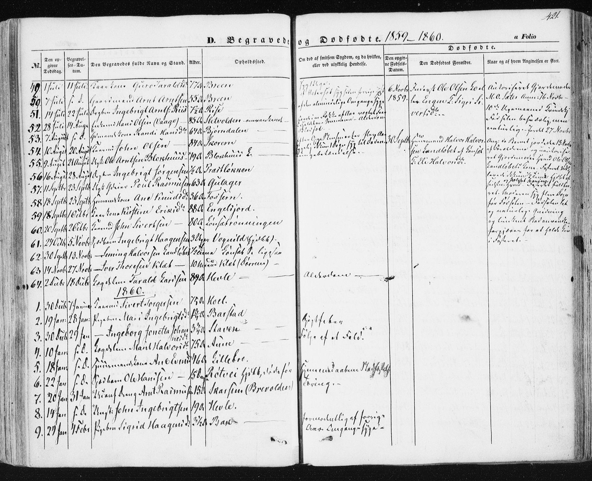 SAT, Ministerialprotokoller, klokkerbøker og fødselsregistre - Sør-Trøndelag, 678/L0899: Parish register (official) no. 678A08, 1848-1872, p. 421