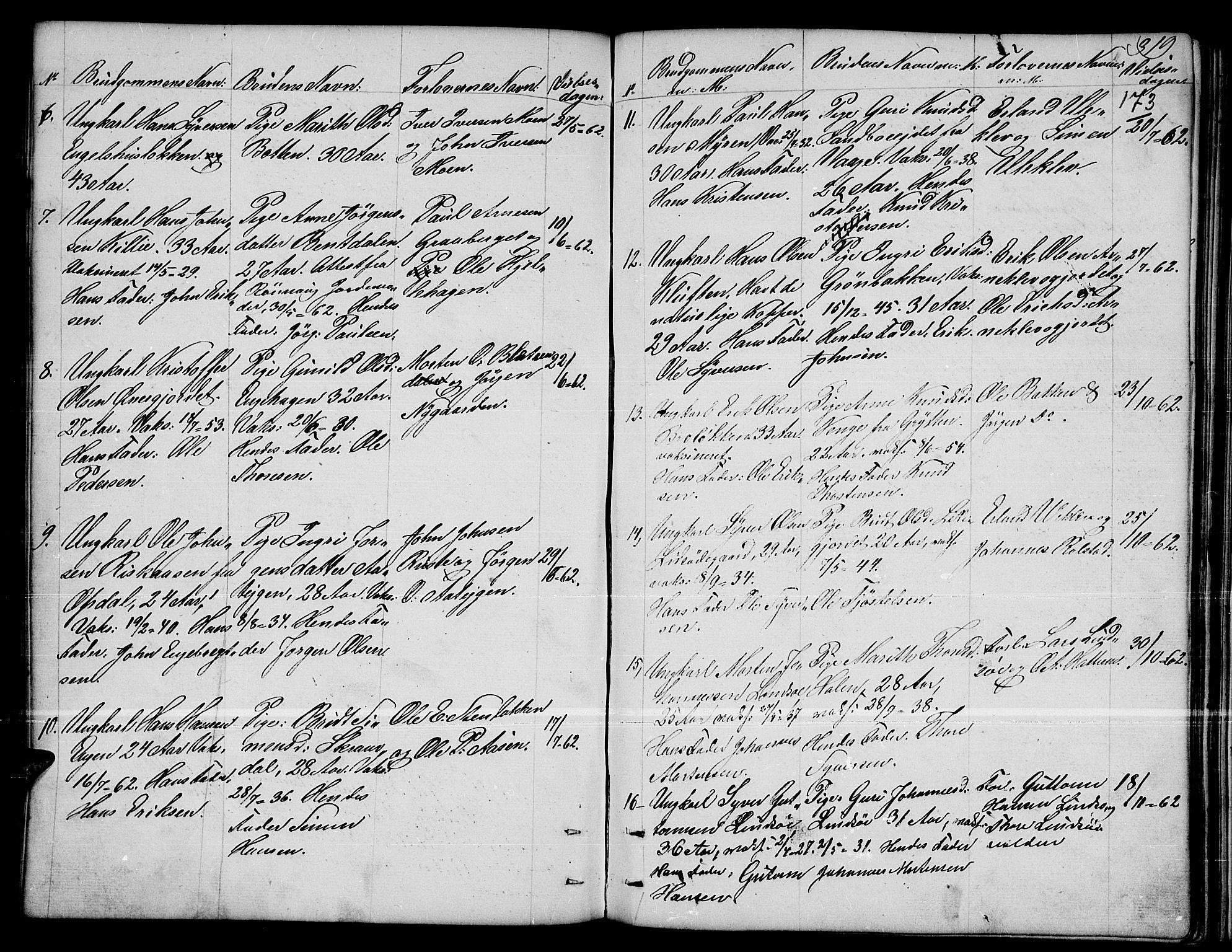 SAH, Dovre prestekontor, Parish register (copy) no. 1, 1862-1880, p. 319