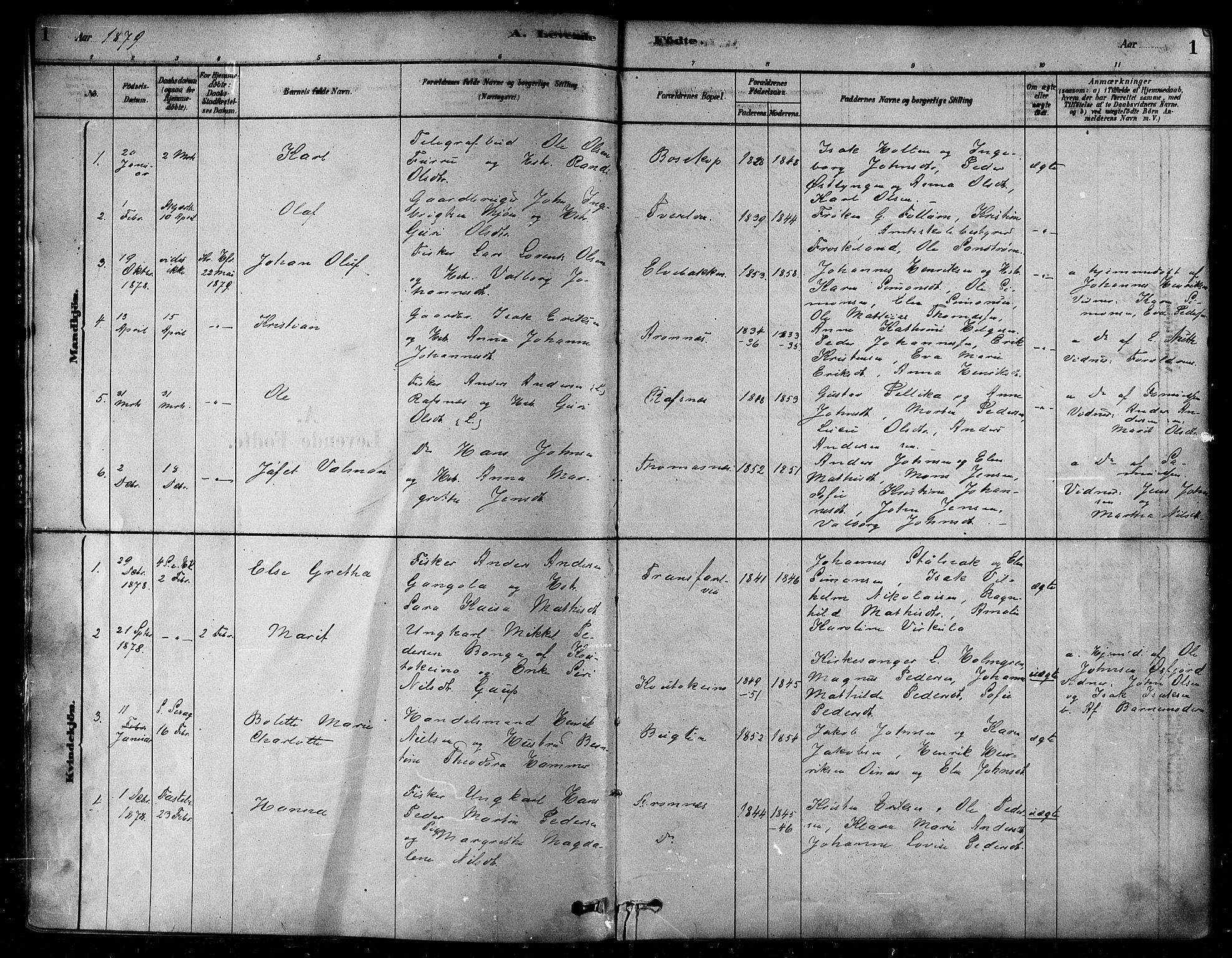 SATØ, Alta sokneprestembete, Parish register (official) no. 2, 1879-1892, p. 1