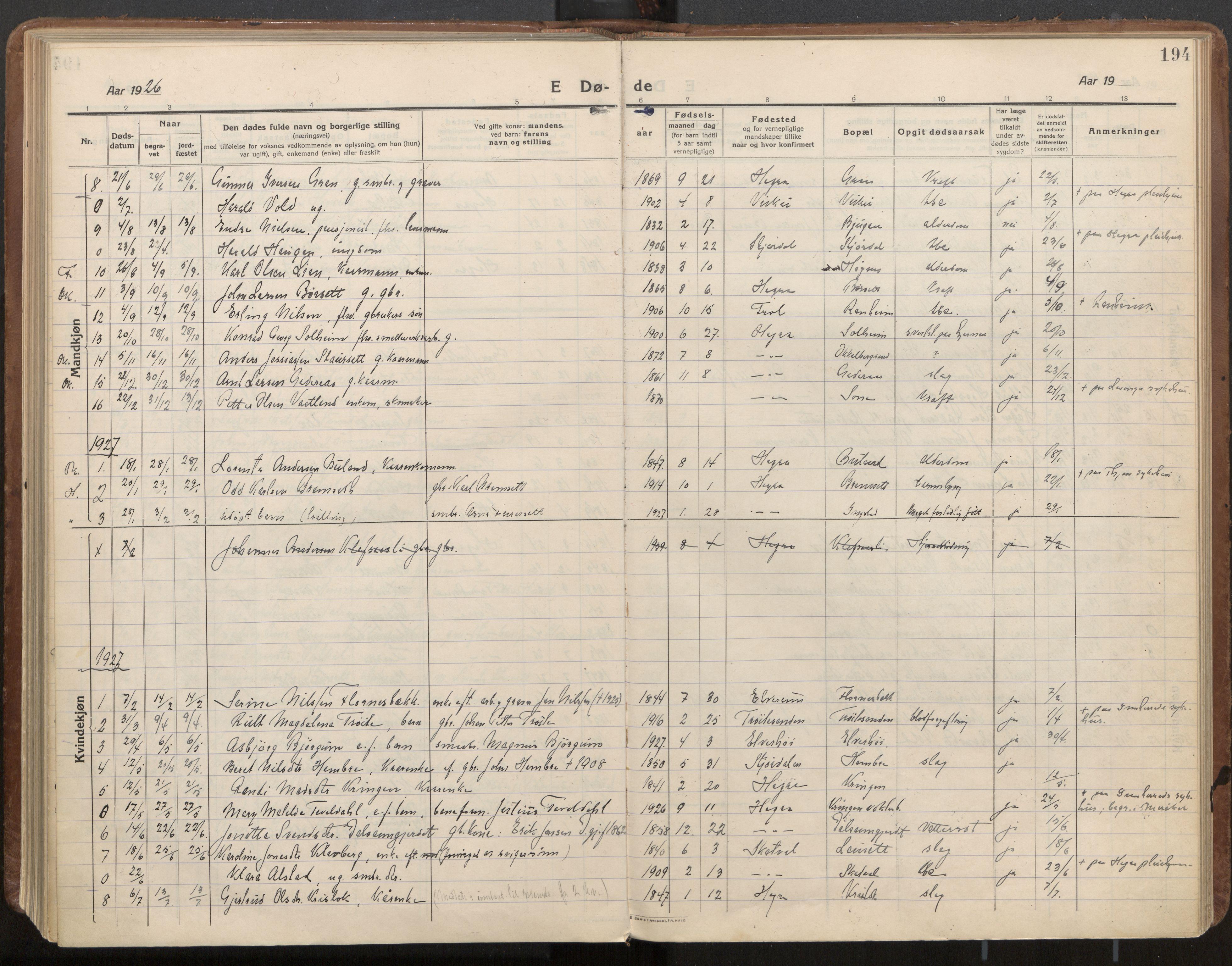 SAT, Ministerialprotokoller, klokkerbøker og fødselsregistre - Nord-Trøndelag, 703/L0037: Parish register (official) no. 703A10, 1915-1932, p. 194