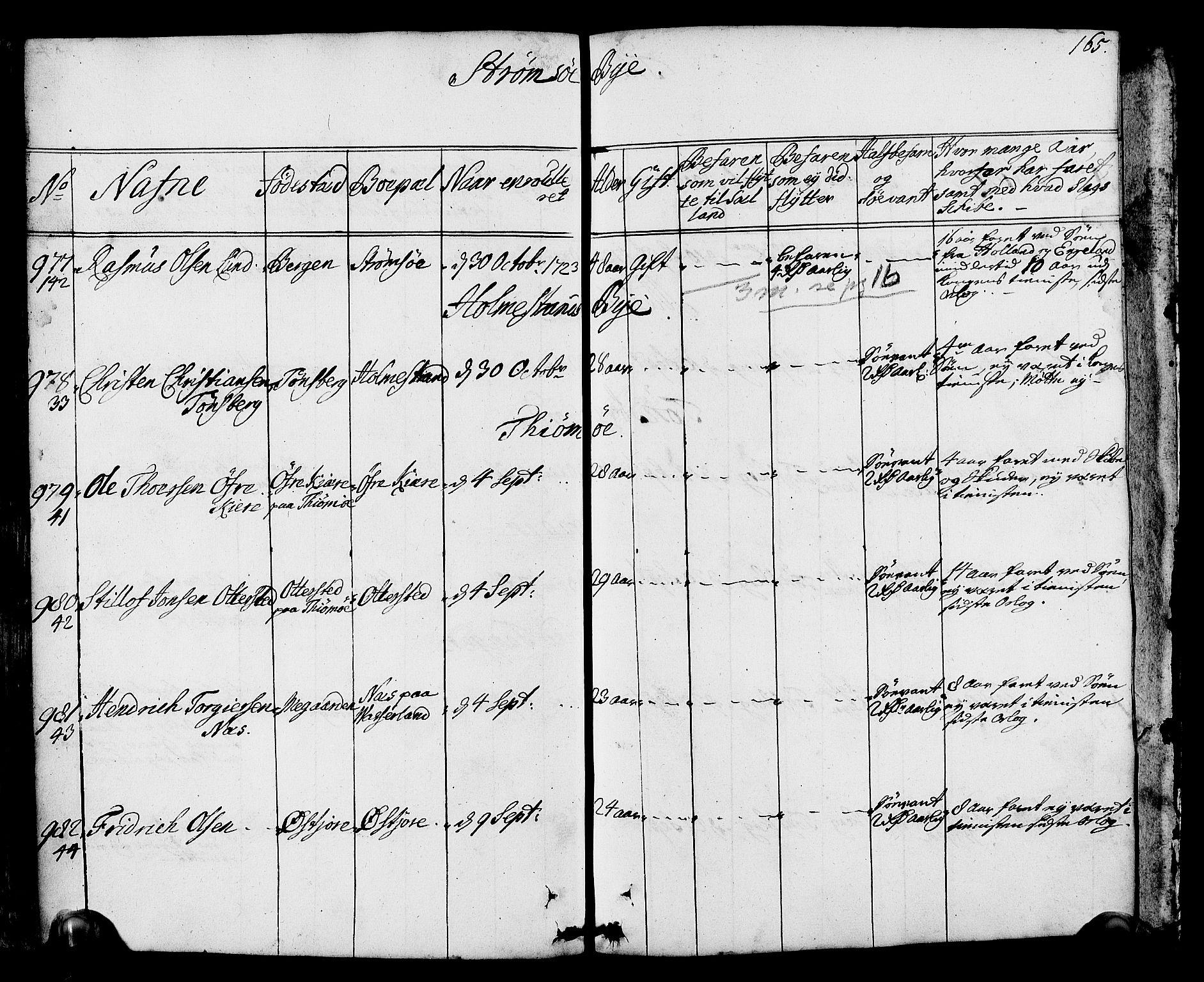 SAKO, Drammen innrulleringsdistrikt, F/Fa/L0002: Hovedrulle, 1723-1726, p. 166