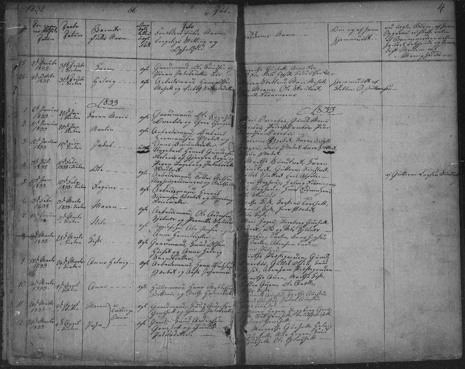 SAKO, Siljan kirkebøker, F/Fa/L0001: Parish register (official) no. 1, 1831-1870, p. 4