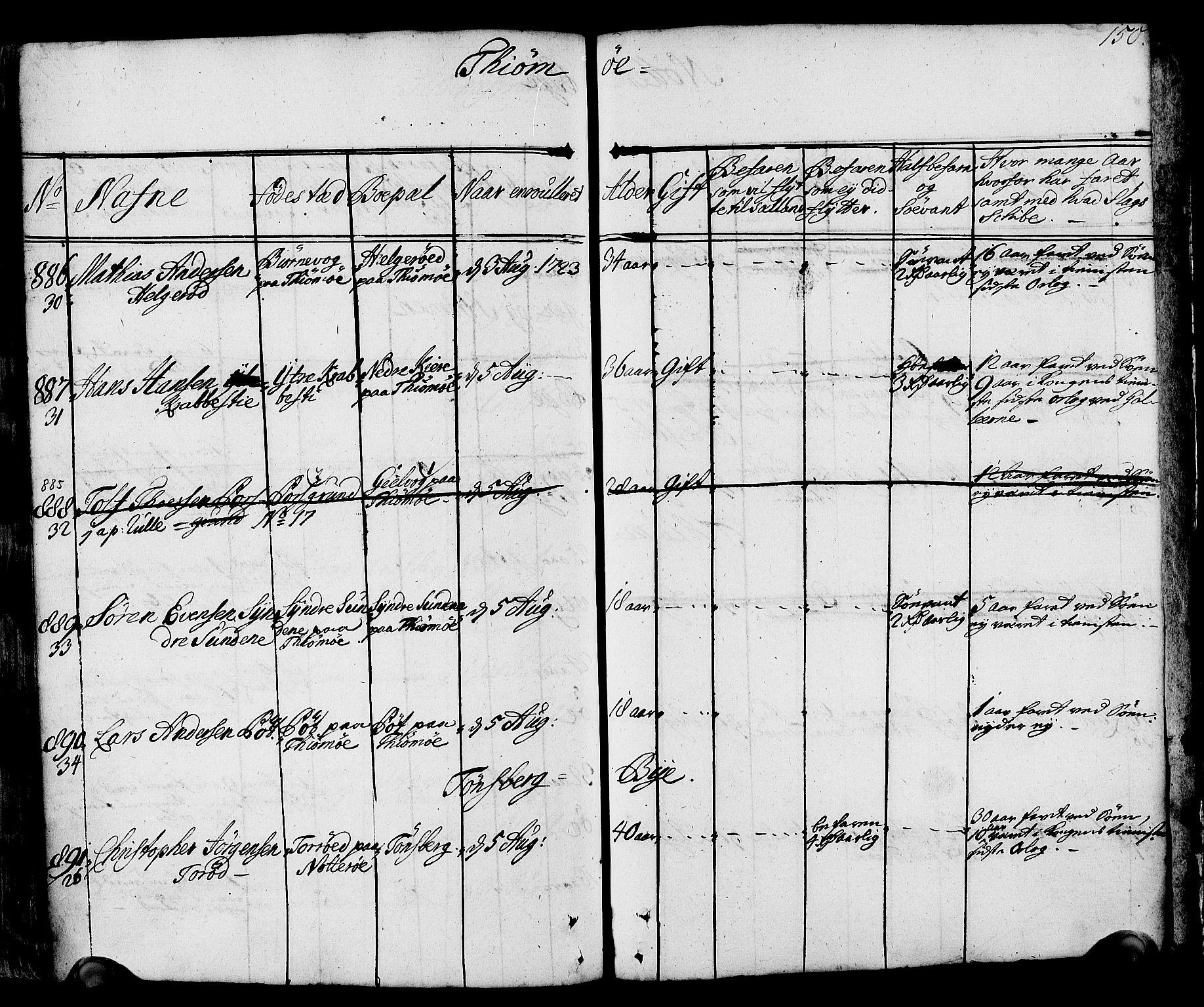 SAKO, Drammen innrulleringsdistrikt, F/Fa/L0002: Hovedrulle, 1723-1726, p. 151
