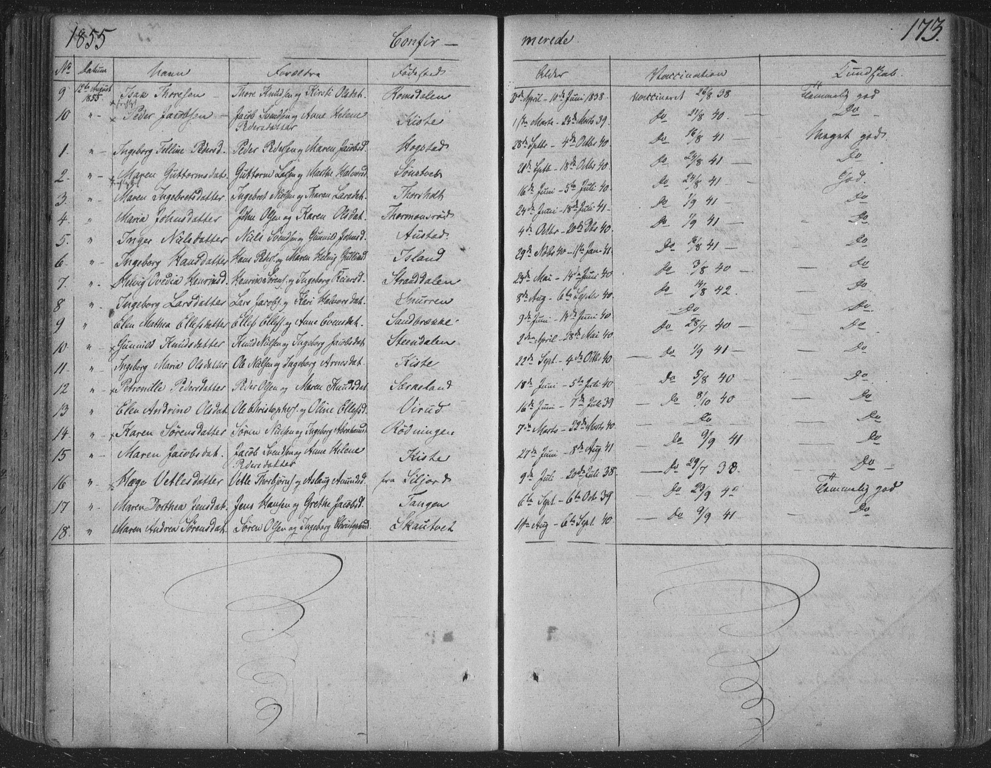 SAKO, Siljan kirkebøker, F/Fa/L0001: Parish register (official) no. 1, 1831-1870, p. 173