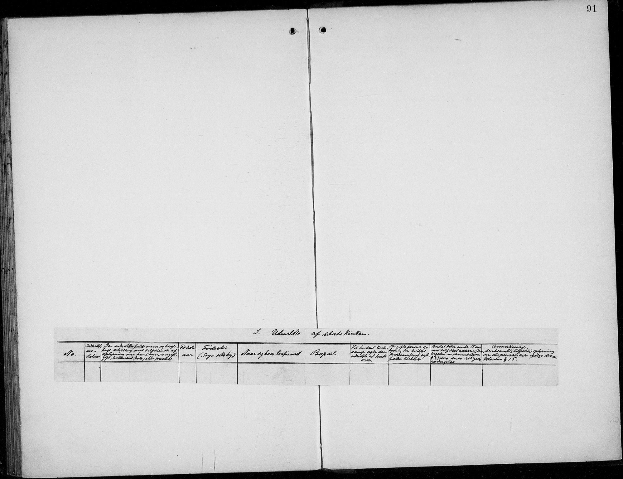 SAB, Parish register (official) no. A  1, 1900-1939, p. 91