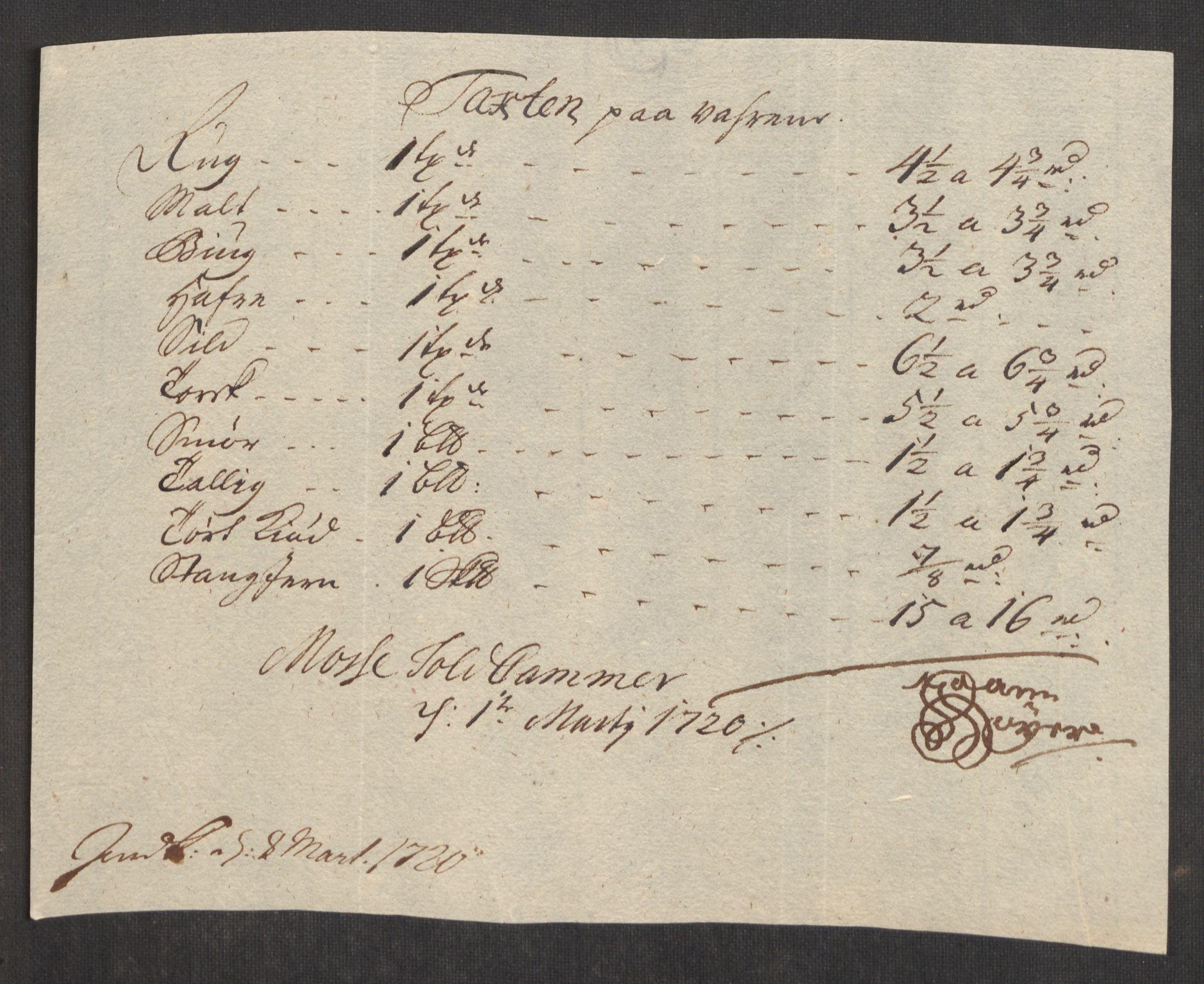 RA, Rentekammeret inntil 1814, Realistisk ordnet avdeling, Oe/L0001: [Ø1]: Priskuranter, 1712-1739, p. 178