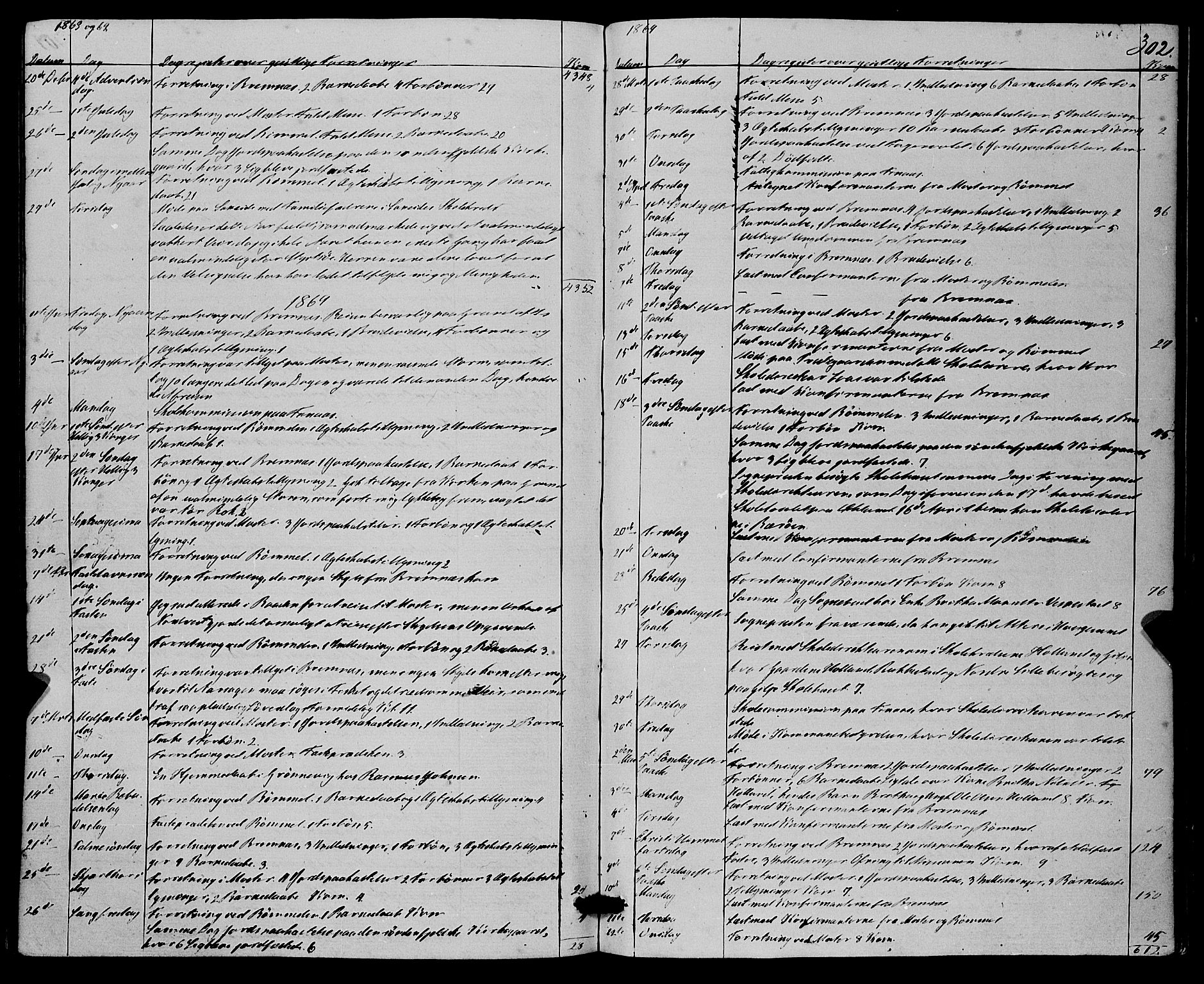 SAB, Finnås sokneprestembete, H/Ha/Haa/Haaa/L0008: Parish register (official) no. A 8, 1863-1872, p. 302