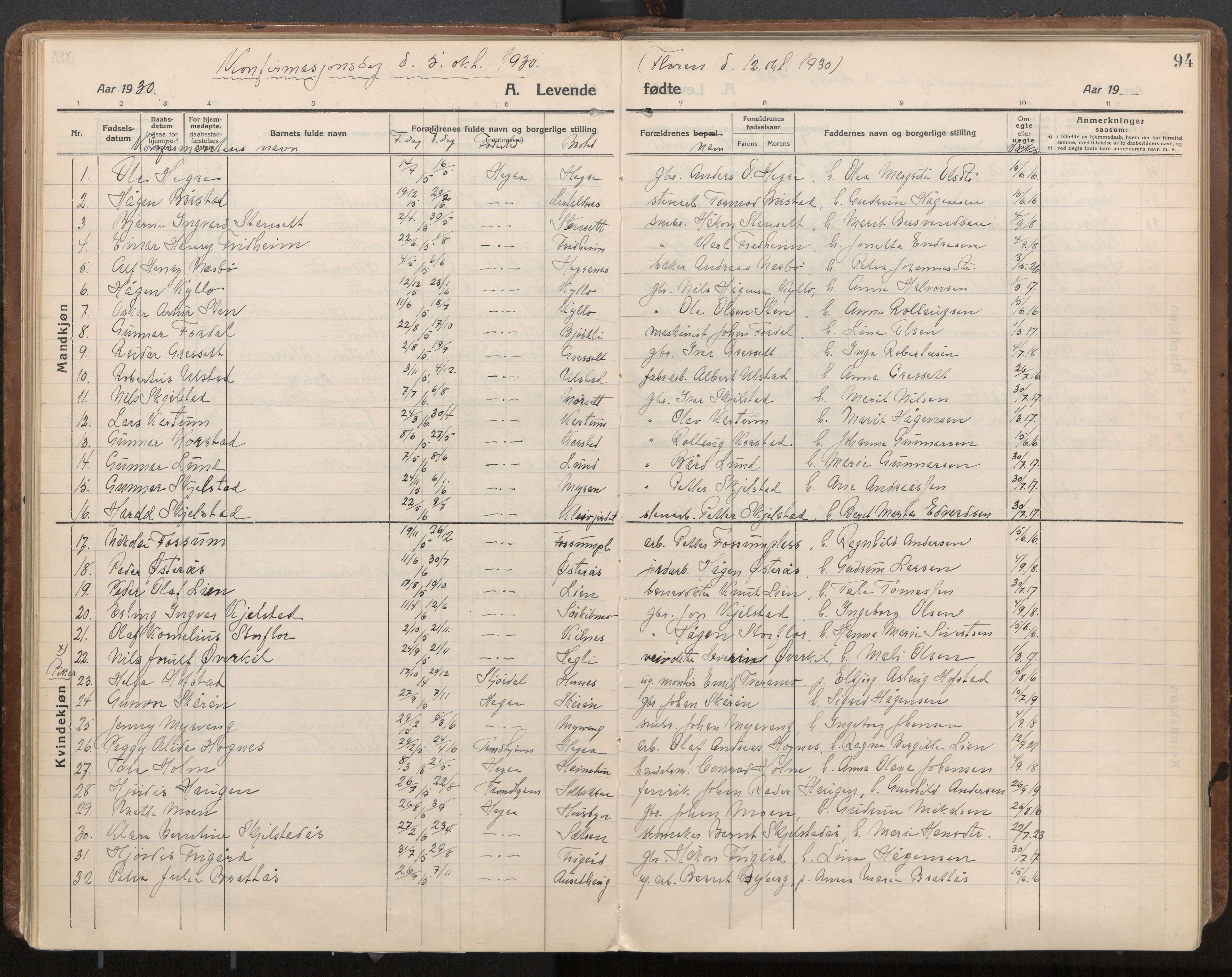 SAT, Ministerialprotokoller, klokkerbøker og fødselsregistre - Nord-Trøndelag, 703/L0037: Parish register (official) no. 703A10, 1915-1932, p. 94