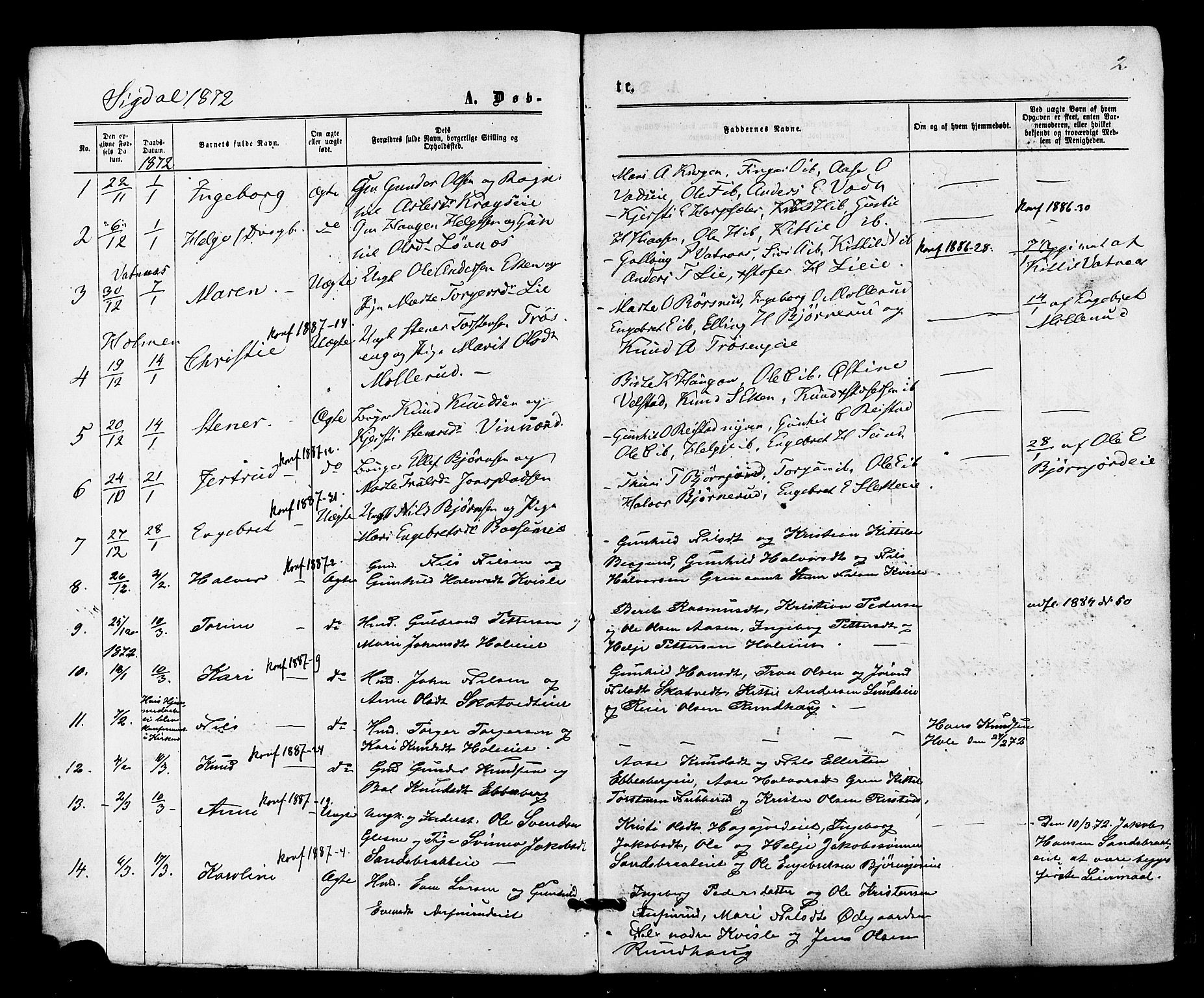 SAKO, Sigdal kirkebøker, F/Fa/L0010: Parish register (official) no. I 10 /1, 1872-1878, p. 2