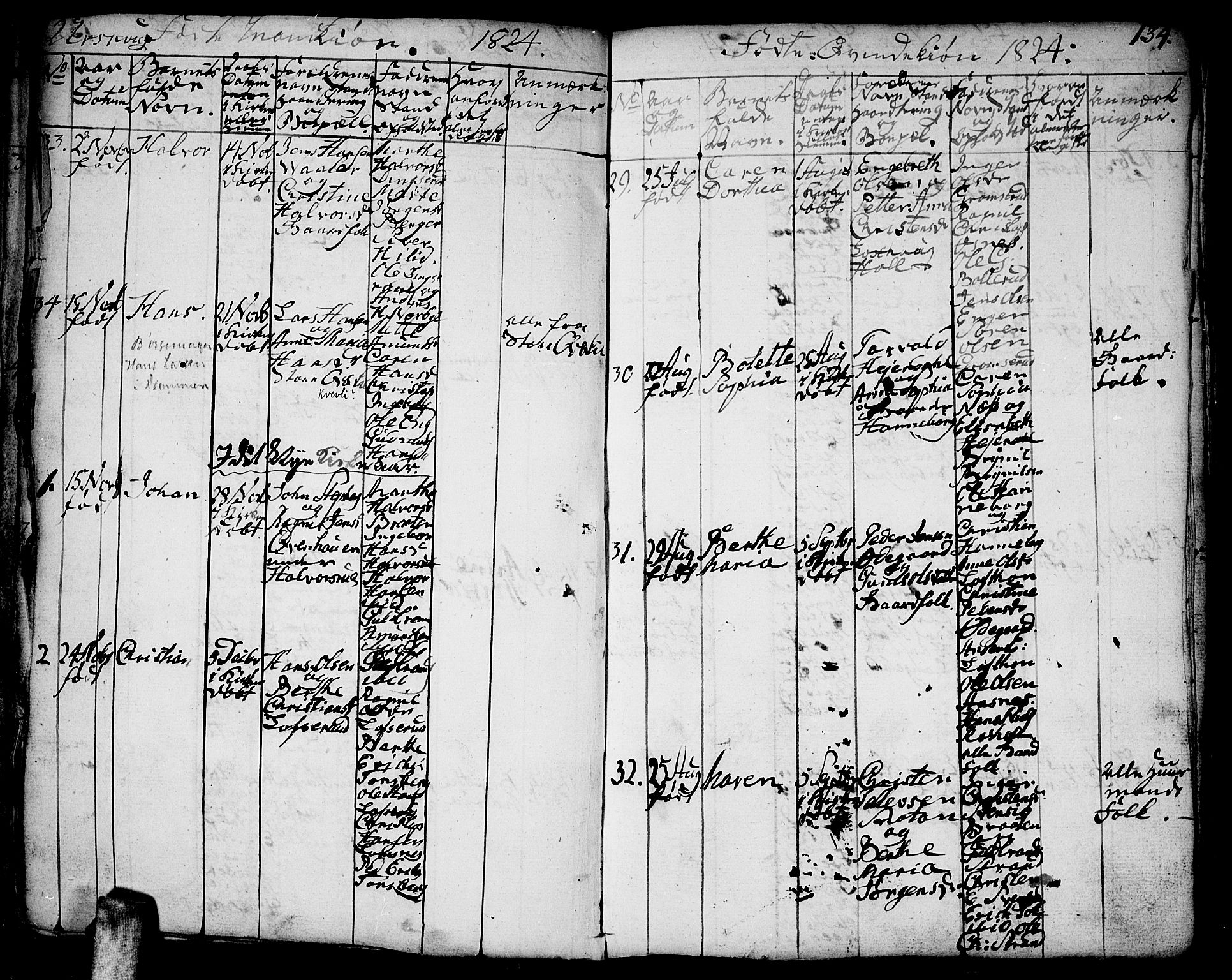 SAO, Aurskog prestekontor Kirkebøker, F/Fa/L0005: Parish register (official) no. I 5, 1814-1829, p. 134