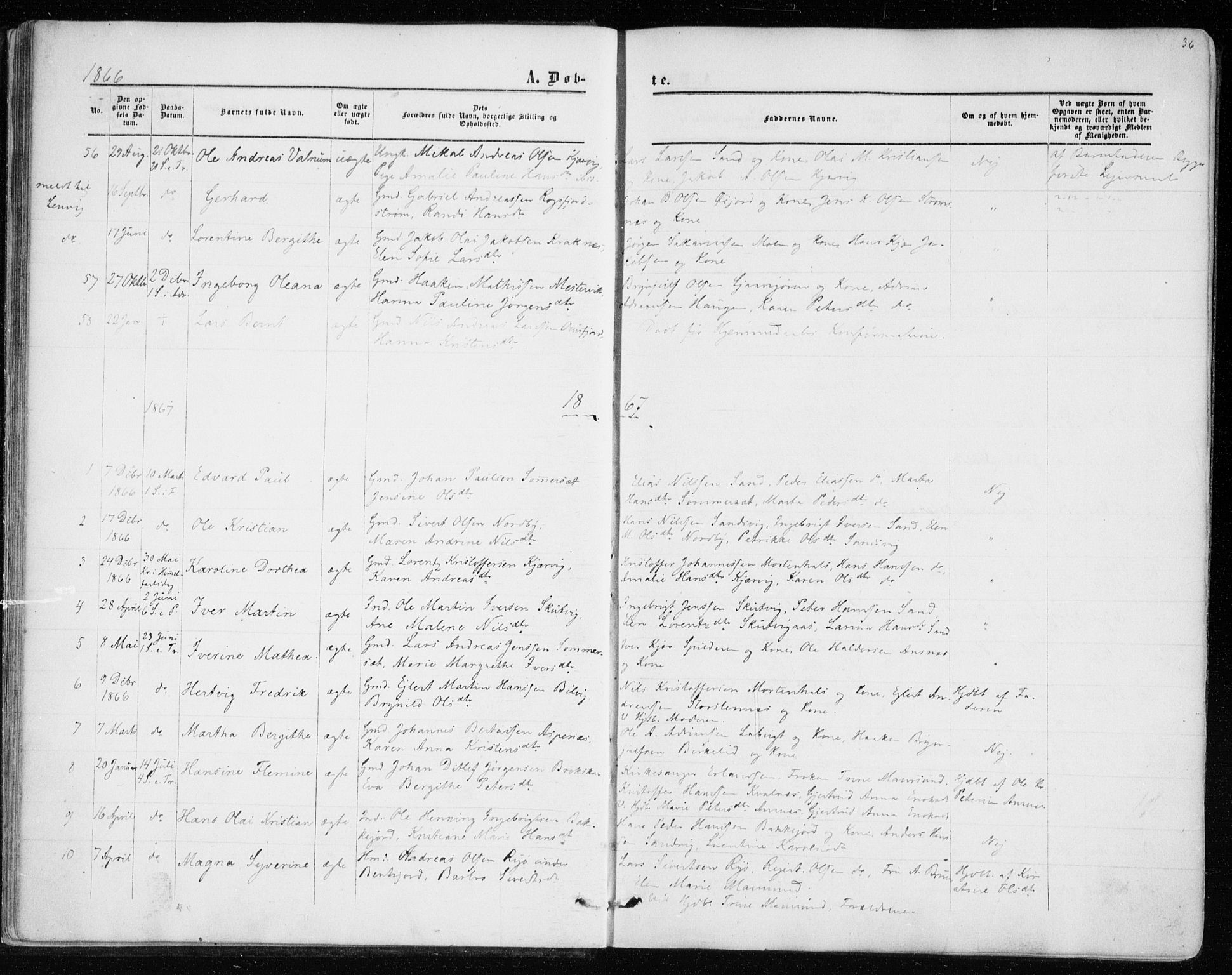 SATØ, Balsfjord sokneprestembete, Parish register (official) no. 1, 1858-1870, p. 36