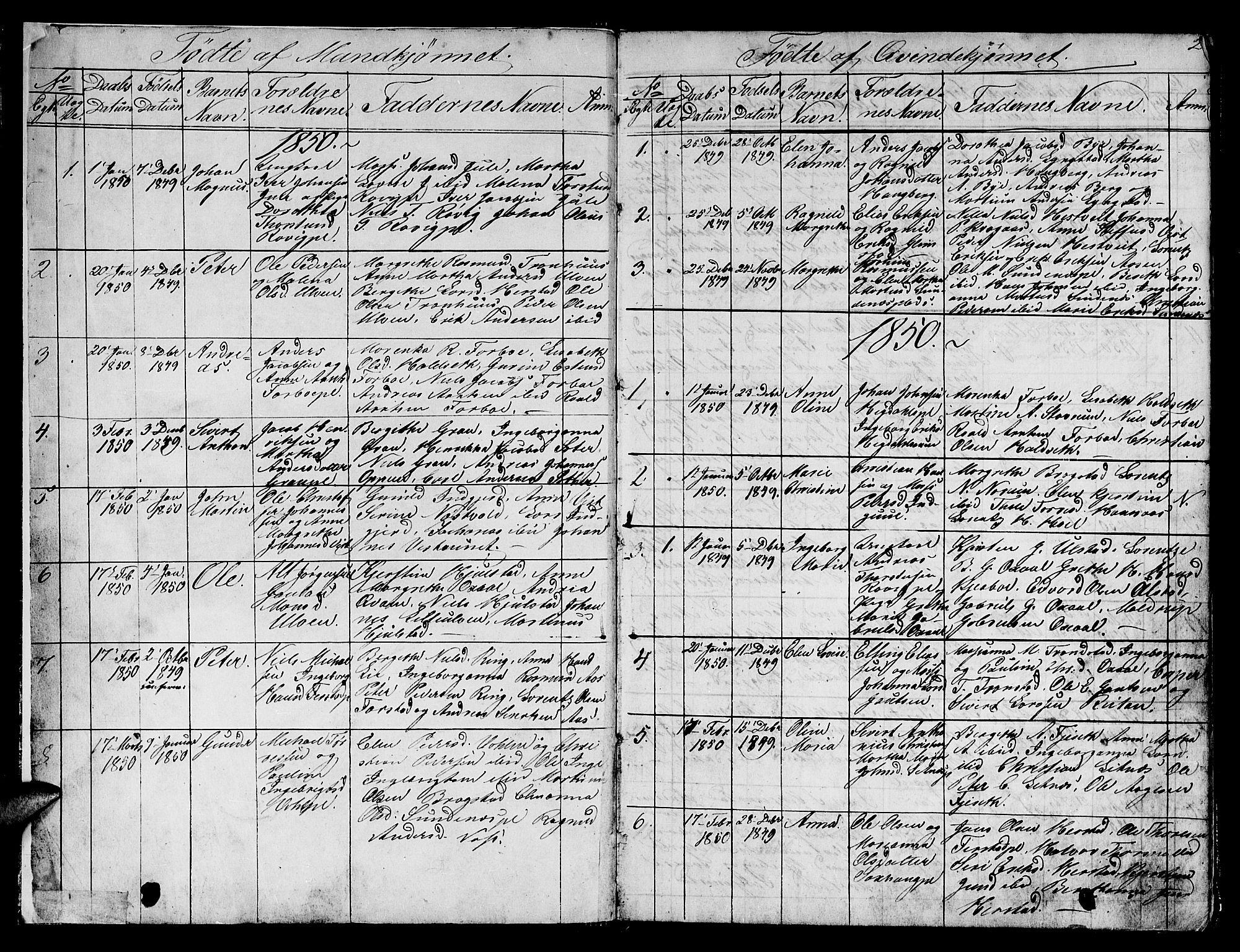 SAT, Ministerialprotokoller, klokkerbøker og fødselsregistre - Nord-Trøndelag, 730/L0299: Parish register (copy) no. 730C02, 1849-1871, p. 2