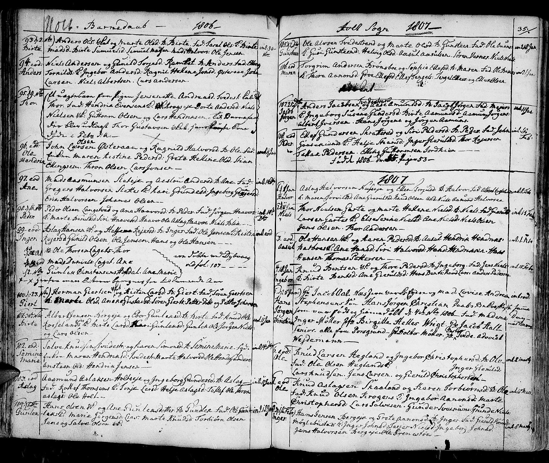 SAK, Holt sokneprestkontor, F/Fa/L0004: Parish register (official) no. A 4, 1799-1813, p. 35