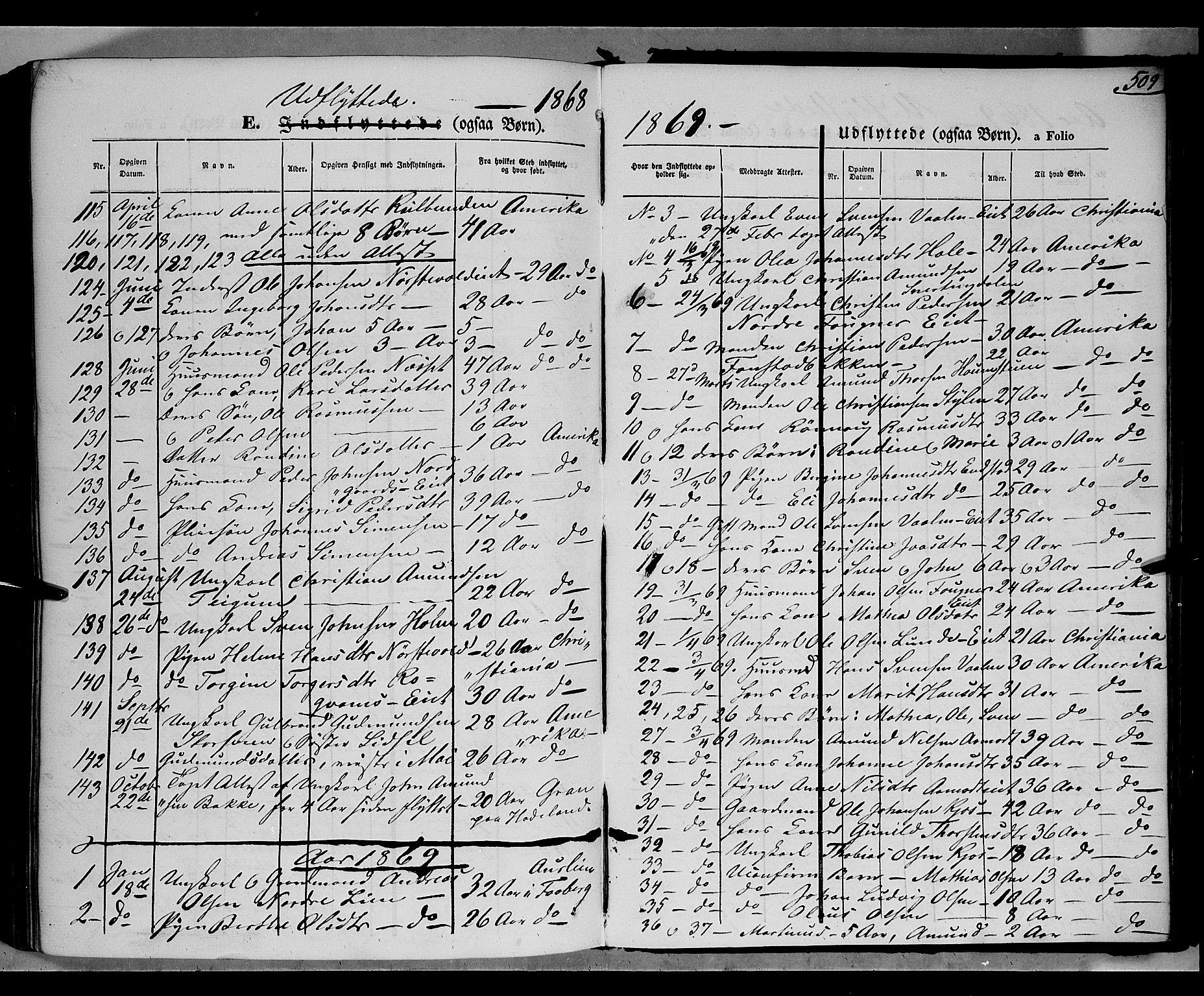 SAH, Gausdal prestekontor, Parish register (official) no. 9, 1862-1873, p. 509