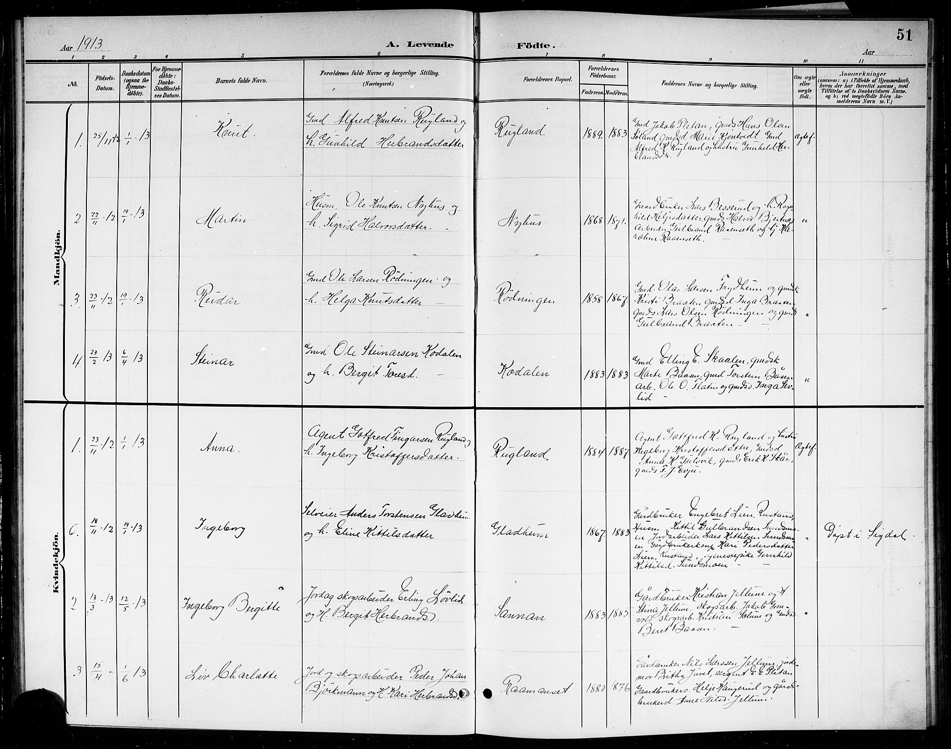 SAKO, Sigdal kirkebøker, G/Gb/L0003: Parish register (copy) no. II 3, 1901-1916, p. 51