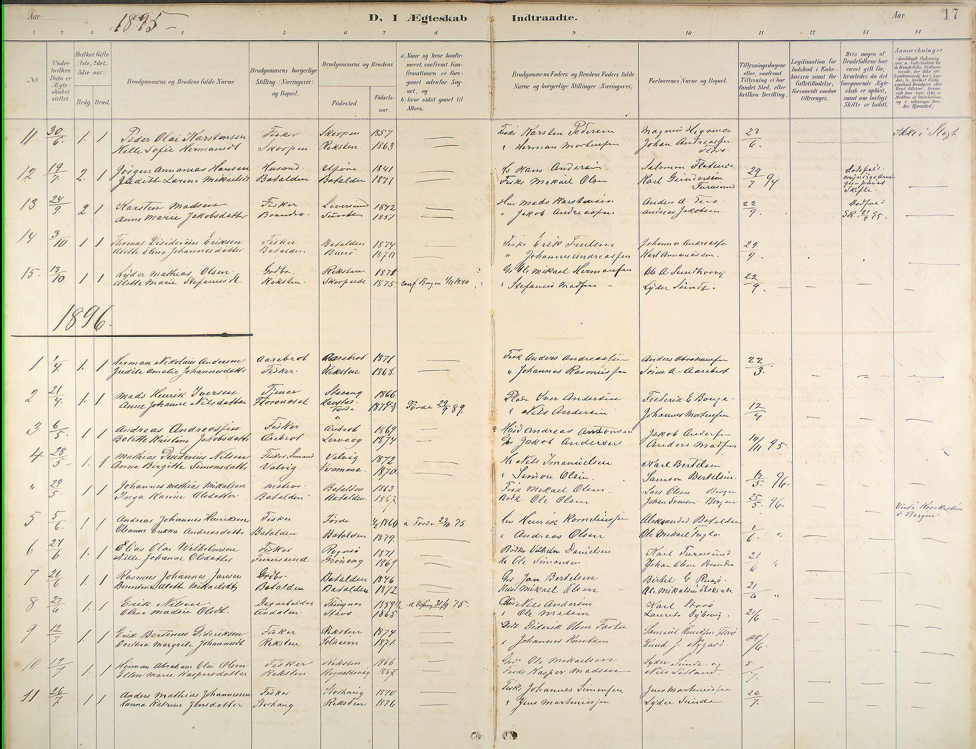 Kinn Sokneprestembete, Parish register (official) no. B 3, 1886-1936, p. 17