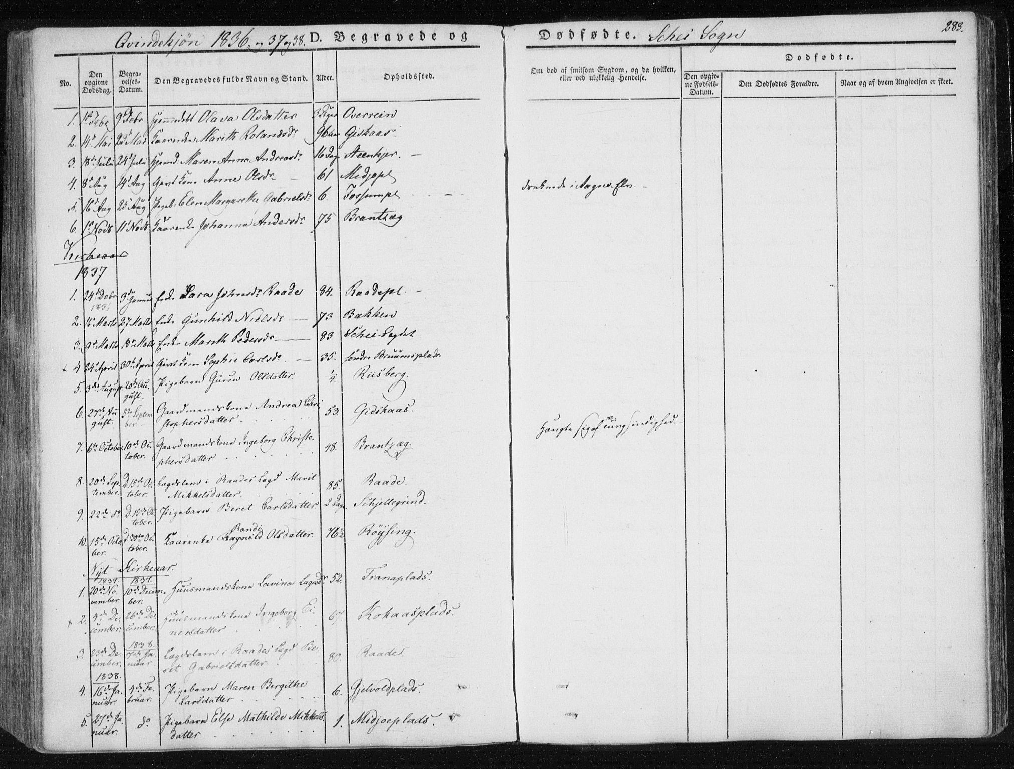 SAT, Ministerialprotokoller, klokkerbøker og fødselsregistre - Nord-Trøndelag, 735/L0339: Parish register (official) no. 735A06 /2, 1836-1848, p. 283