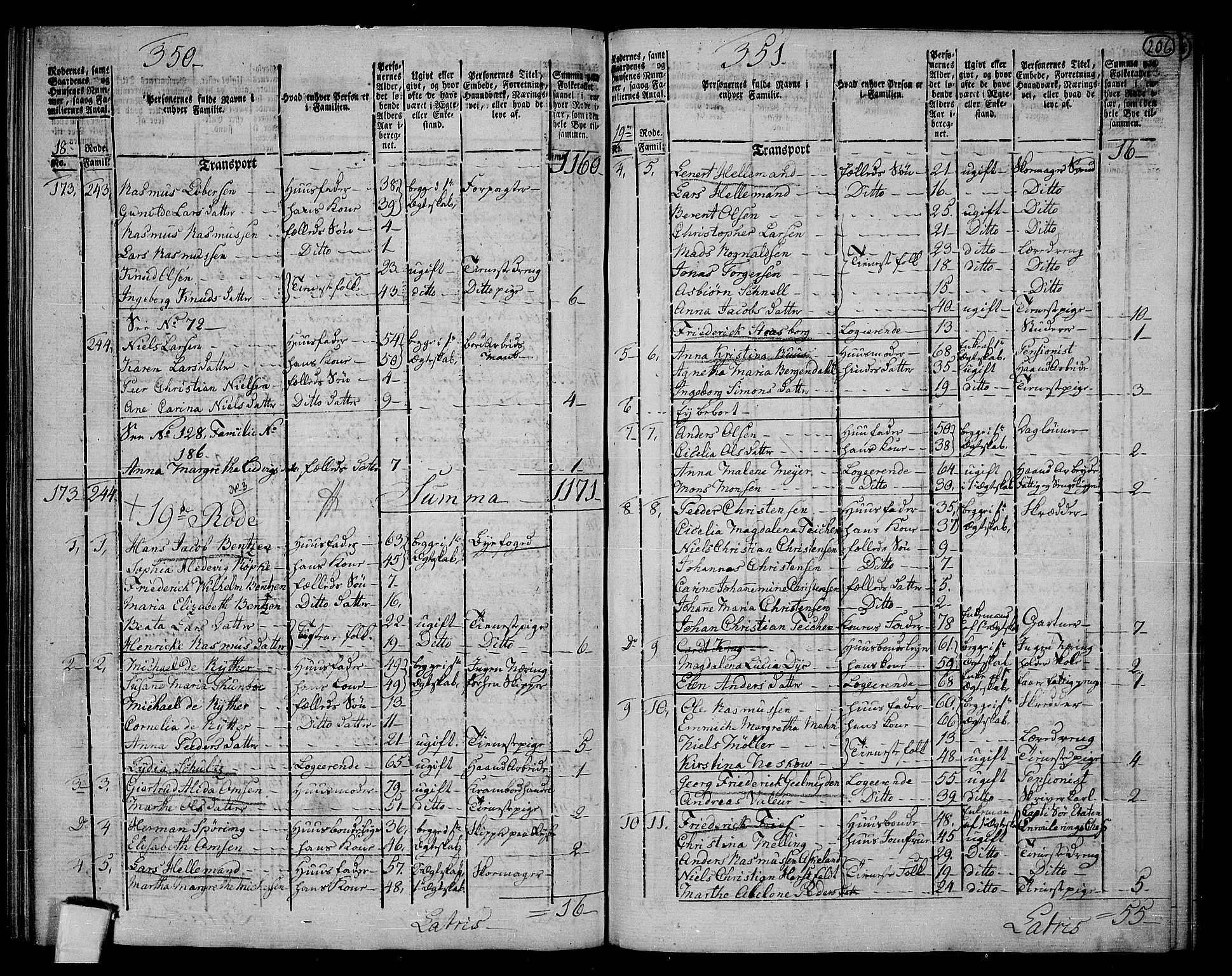 RA, 1801 census for 1301 Bergen, 1801, p. 205b-206a