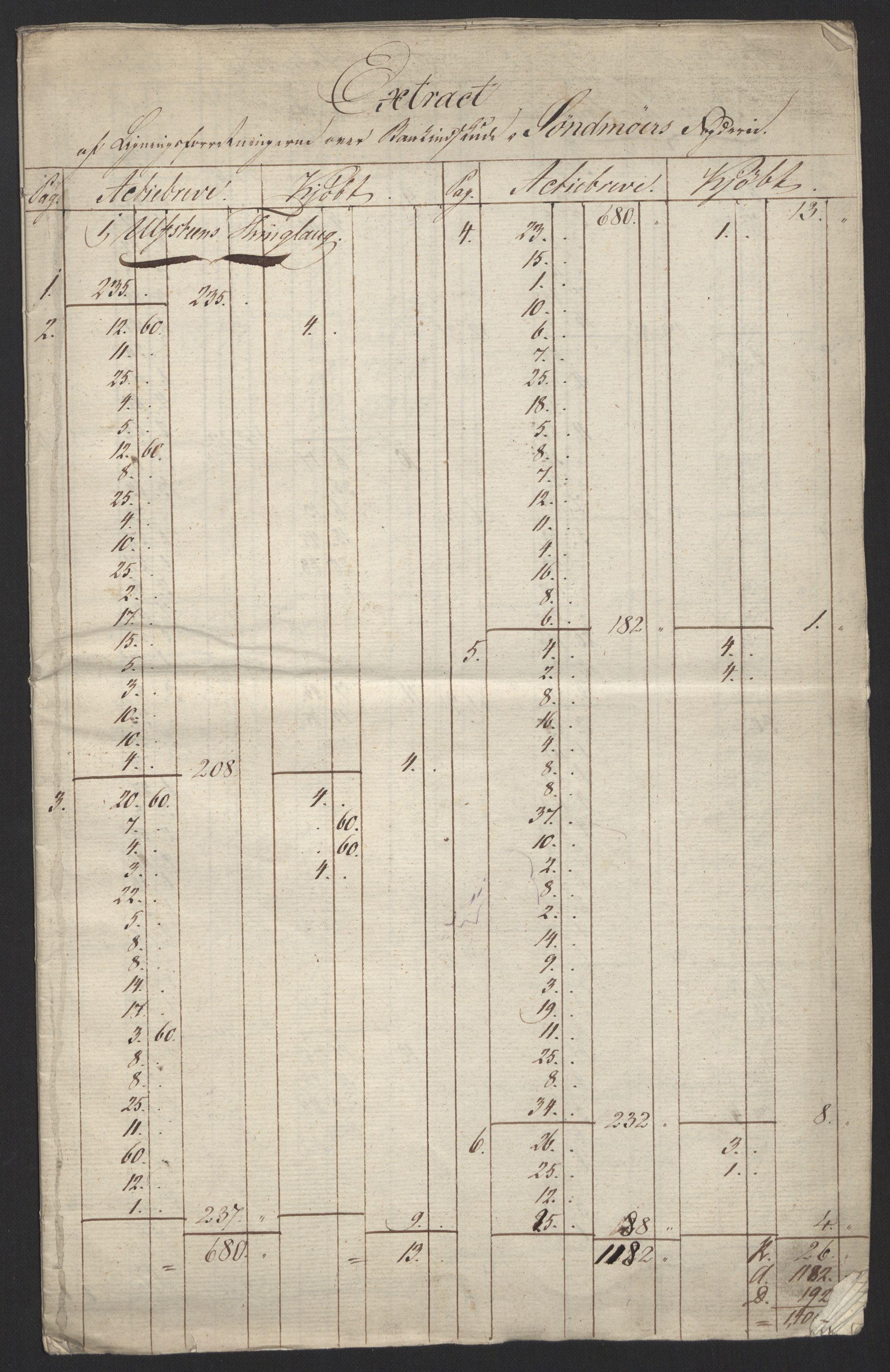 NOBA, Norges Bank/Sølvskatten 1816*, 1816, p. 4