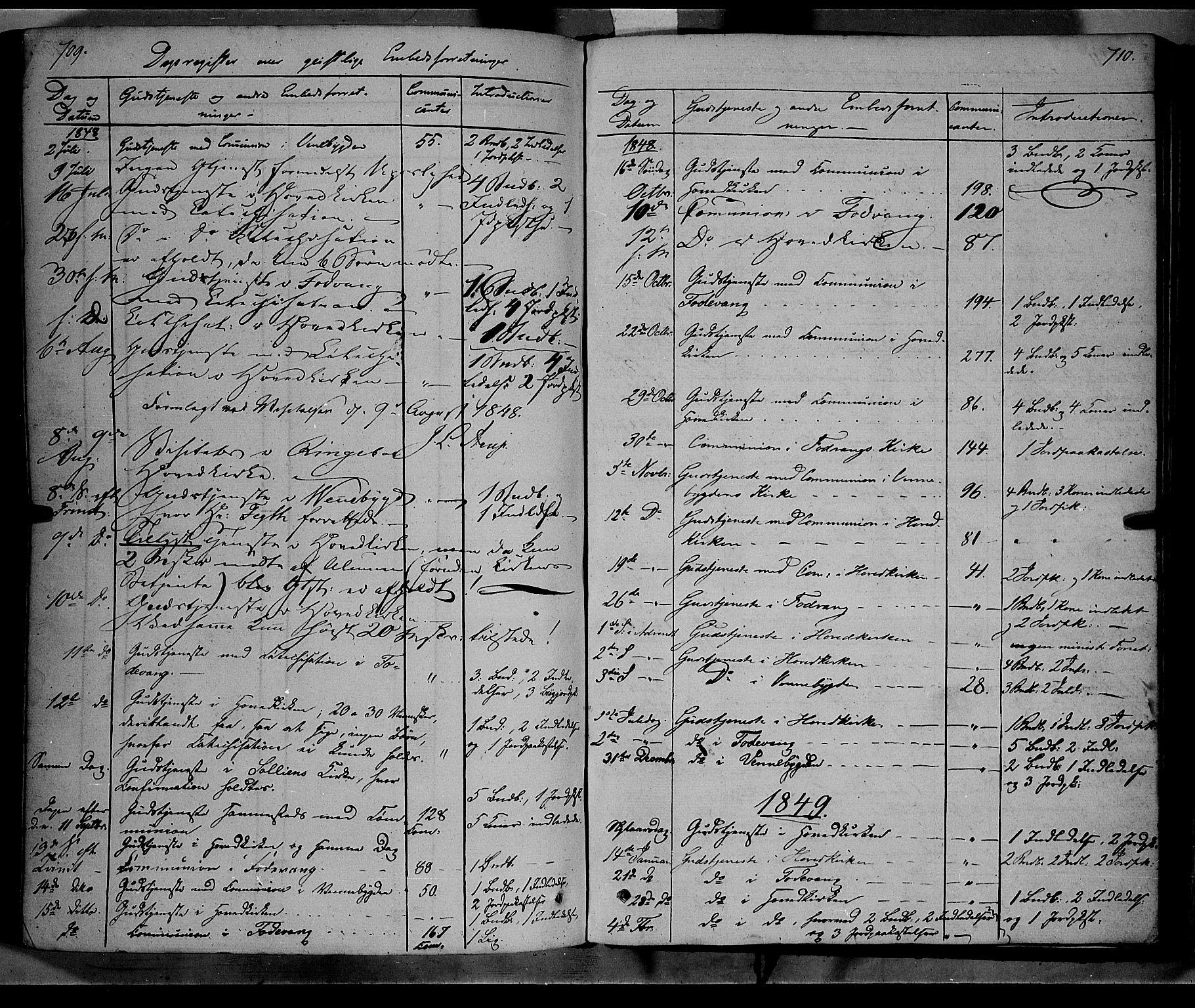 SAH, Ringebu prestekontor, Parish register (official) no. 6, 1848-1859, p. 709-710