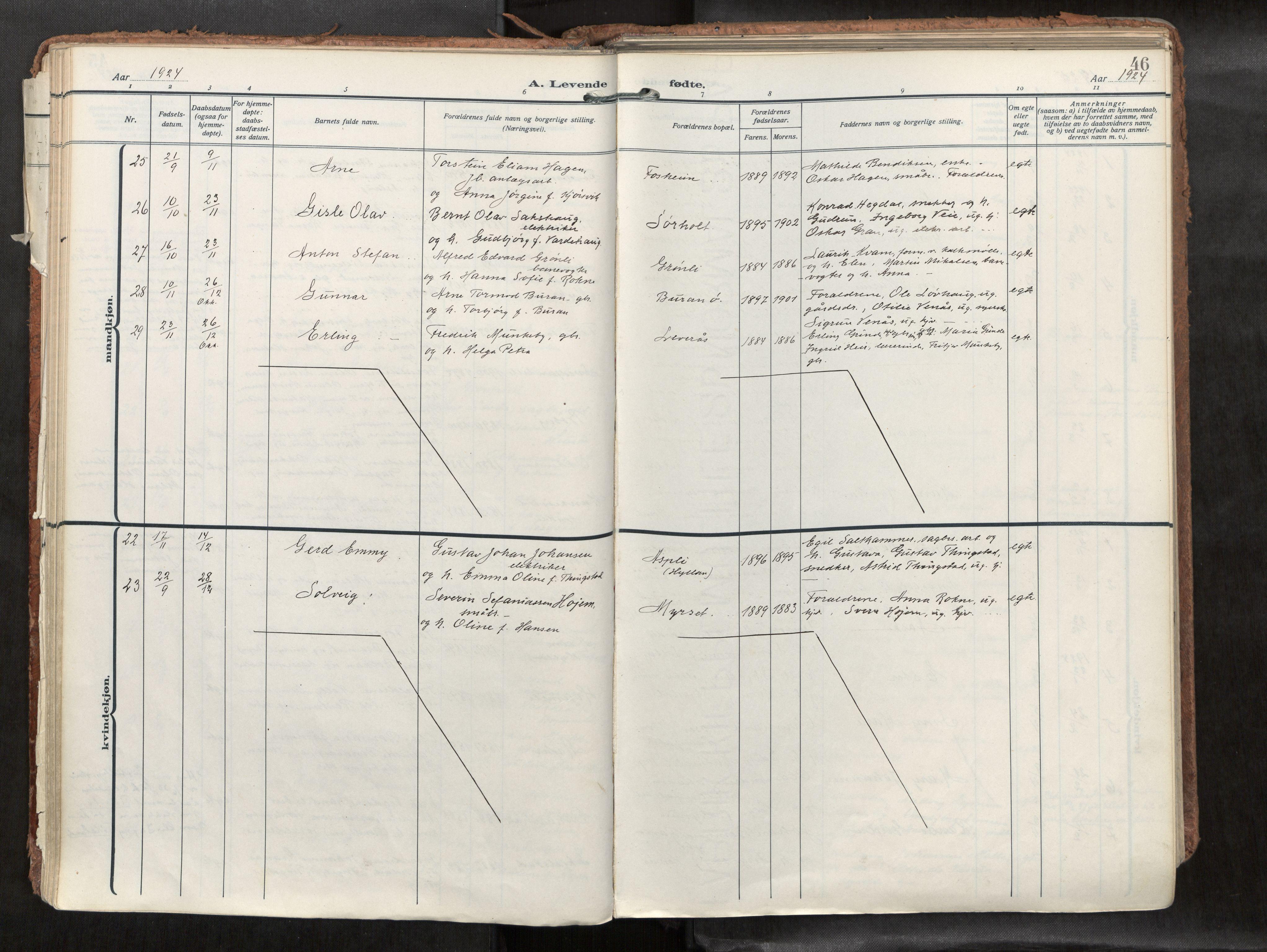 SAT, Levanger sokneprestkontor*, Parish register (official) no. 1, 1912-1935, p. 46