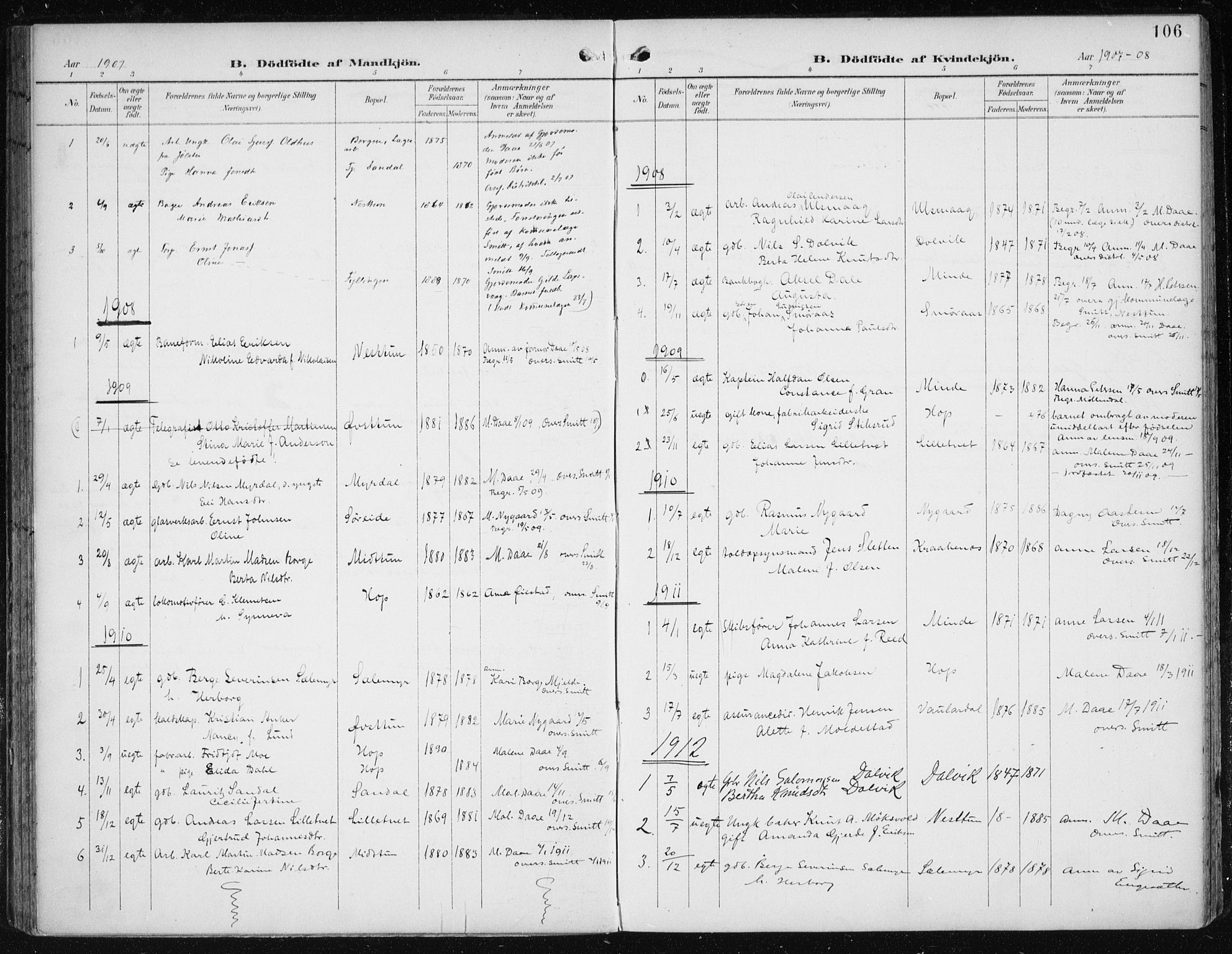 SAB, Fana Sokneprestembete, H/Haa/Haai/L0003: Parish register (official) no. I 3, 1900-1912, p. 106
