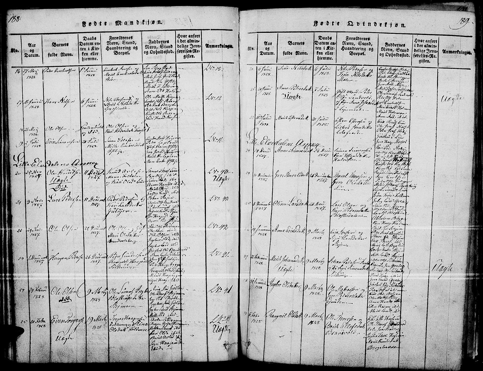SAH, Tynset prestekontor, Parish register (official) no. 18, 1815-1829, p. 188-189