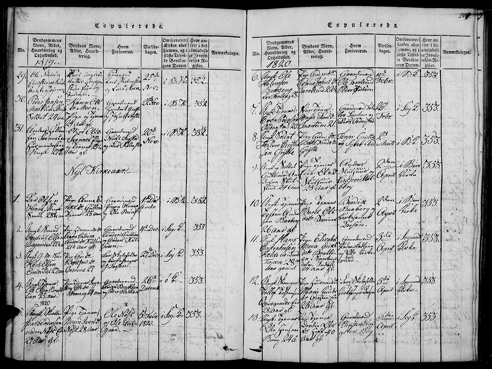 SAH, Biri prestekontor, Parish register (official) no. 3, 1814-1828, p. 200