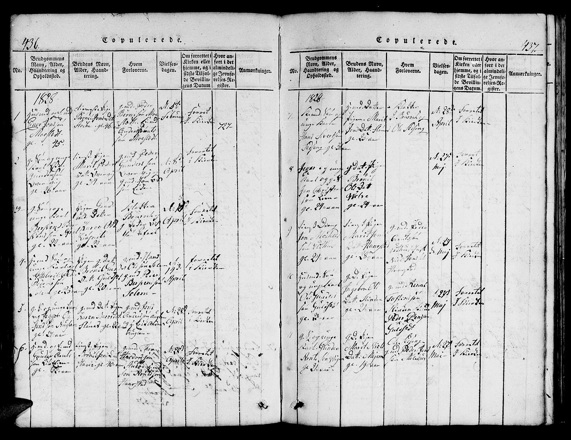 SAT, Ministerialprotokoller, klokkerbøker og fødselsregistre - Sør-Trøndelag, 695/L1152: Parish register (copy) no. 695C03, 1816-1831, p. 436-437