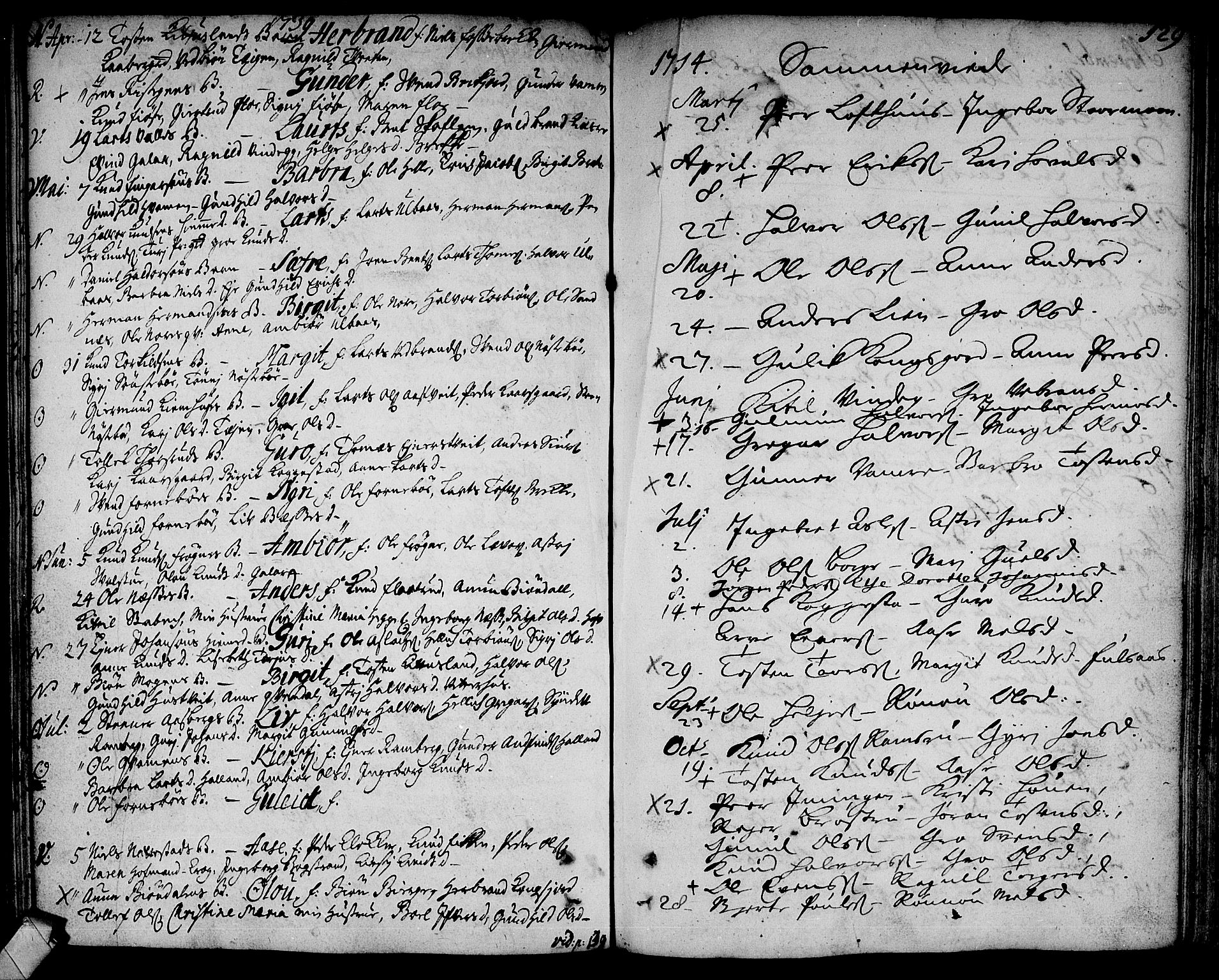SAKO, Rollag kirkebøker, F/Fa/L0002: Parish register (official) no. I 2, 1714-1742, p. 129