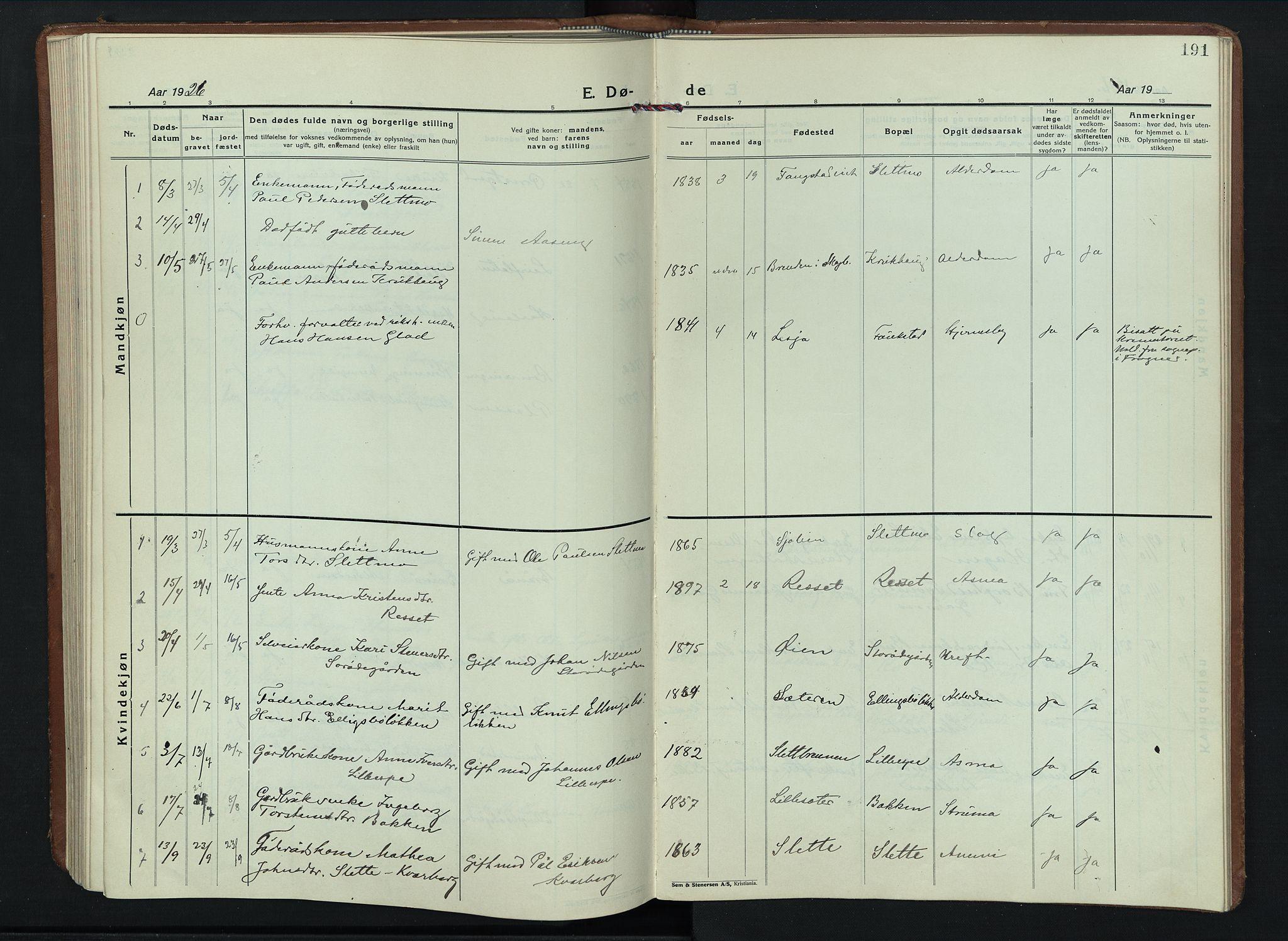 SAH, Sel prestekontor, Parish register (copy) no. 6, 1923-1953, p. 191