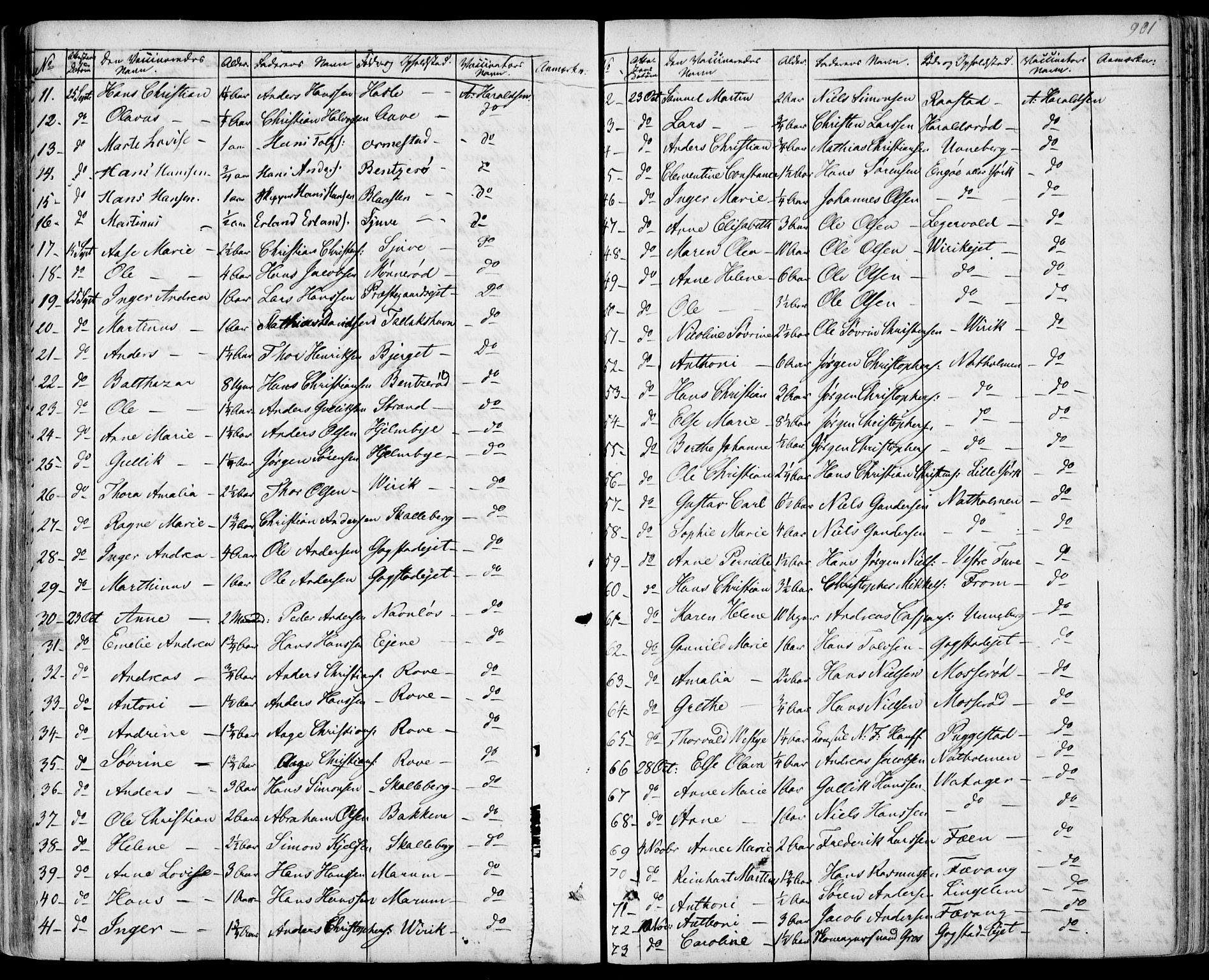 SAKO, Sandar kirkebøker, F/Fa/L0005: Parish register (official) no. 5, 1832-1847, p. 900-901