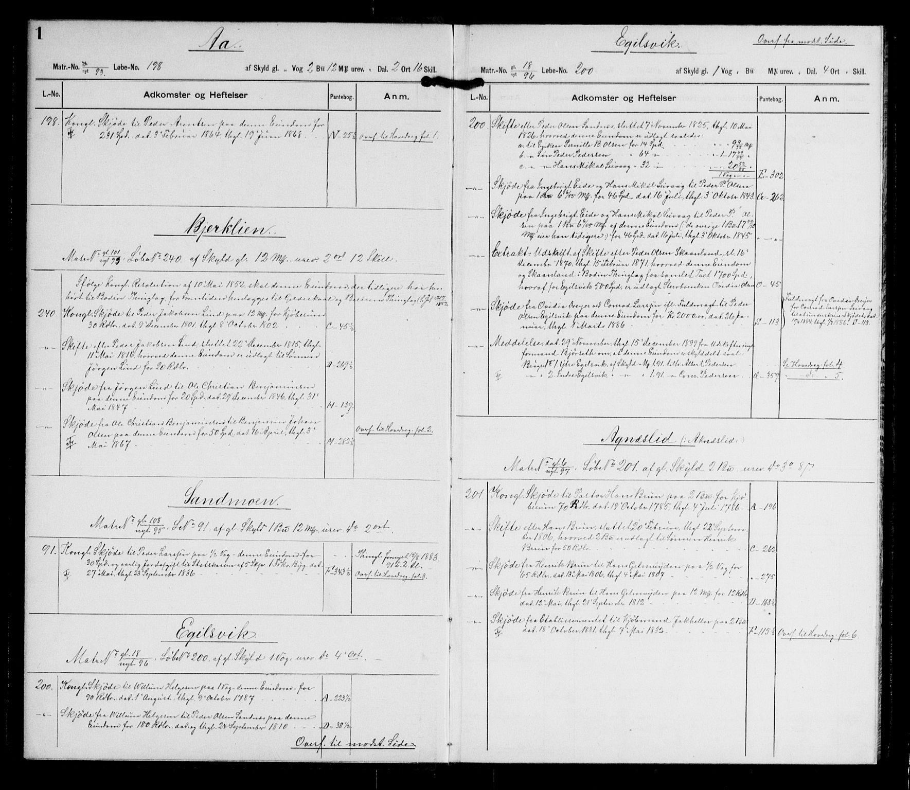 SAT, Salten sorenskriveri, 2/2A/L0014: Mortgage register no. 14, p. 1