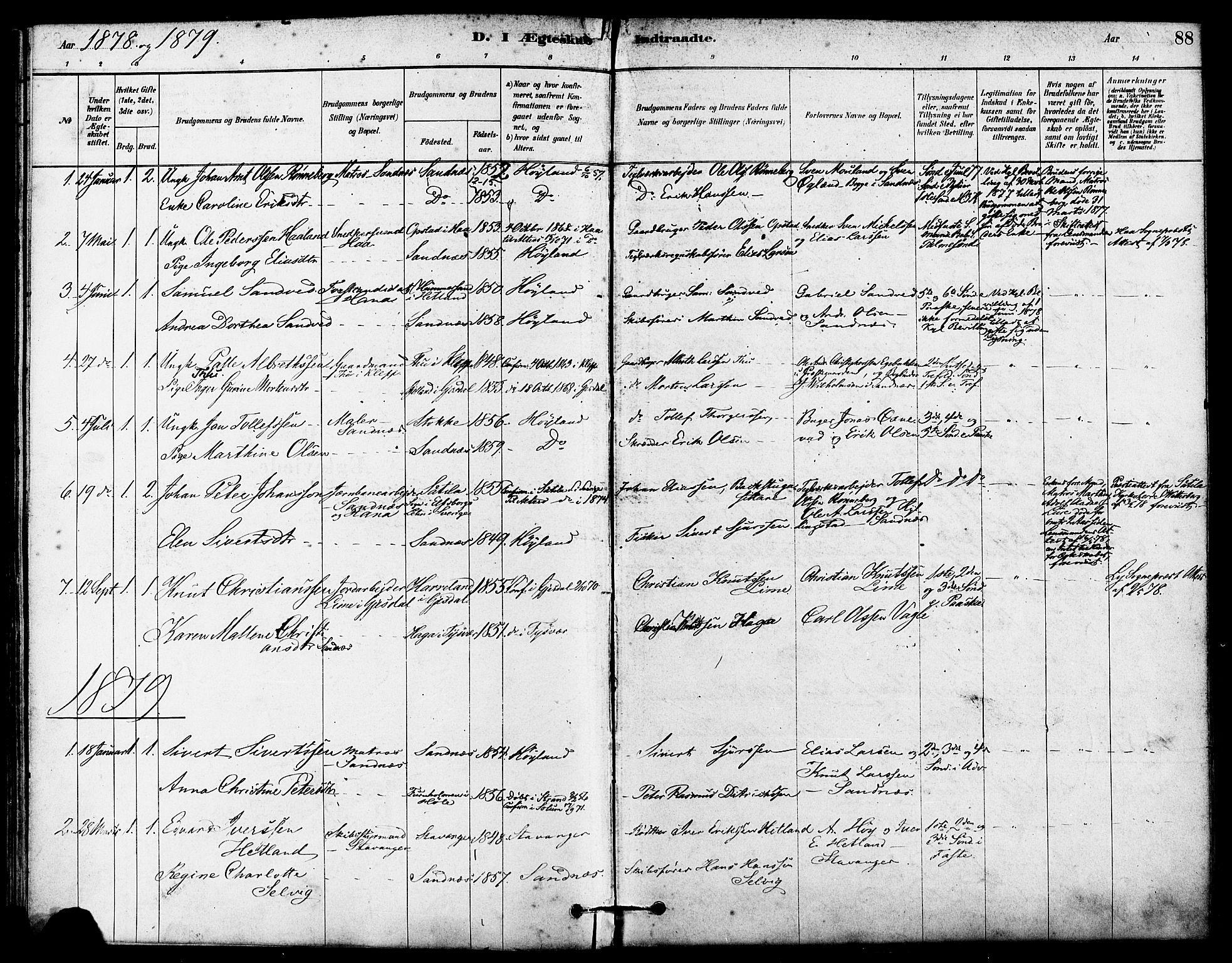 SAST, Høyland sokneprestkontor, 30BA/L0012: Parish register (official) no. A 11, 1878-1889, p. 88